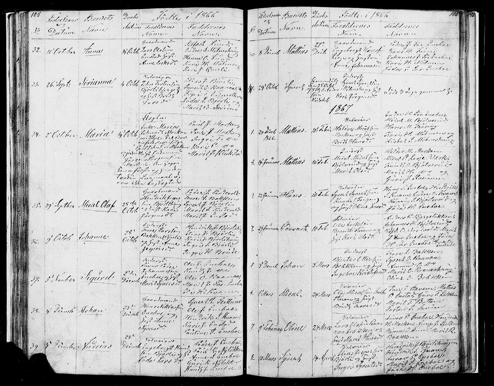 SAH, Lesja prestekontor, Klokkerbok nr. 4, 1842-1871, s. 105-106