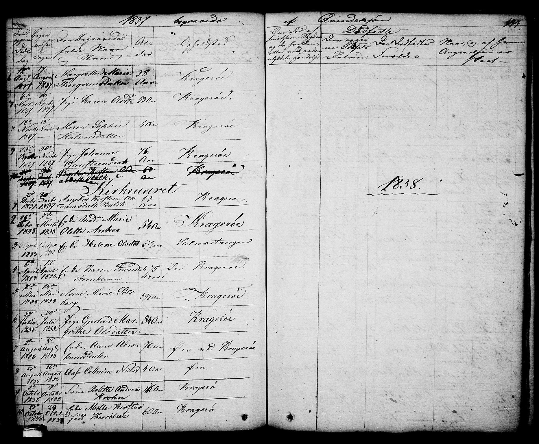 SAKO, Kragerø kirkebøker, G/Ga/L0003: Klokkerbok nr. 3, 1832-1852, s. 144