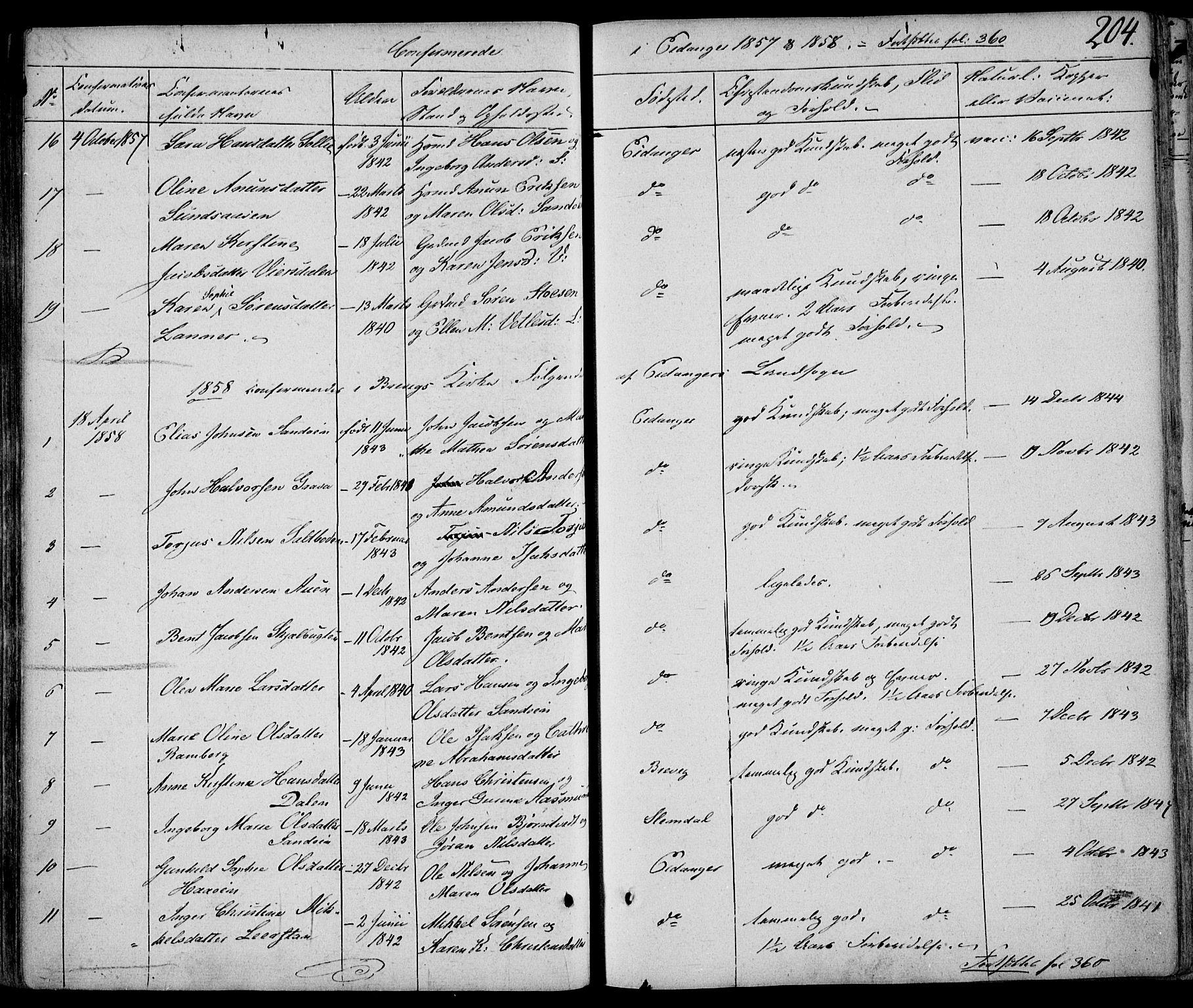SAKO, Eidanger kirkebøker, F/Fa/L0008: Ministerialbok nr. 8, 1831-1858, s. 204