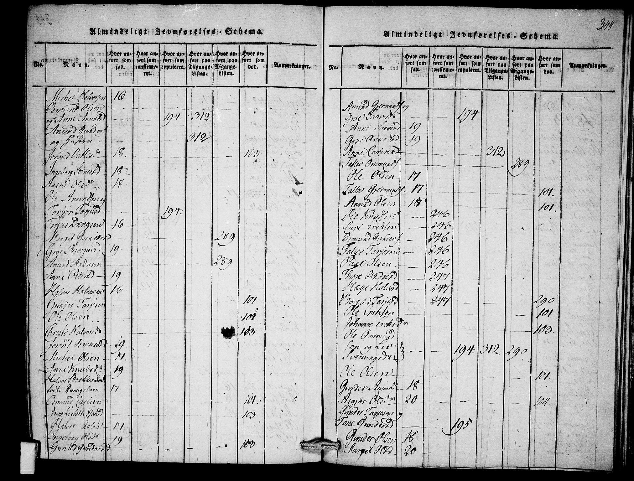 SAKO, Mo kirkebøker, F/Fb/L0001: Ministerialbok nr. II 1, 1814-1844, s. 344
