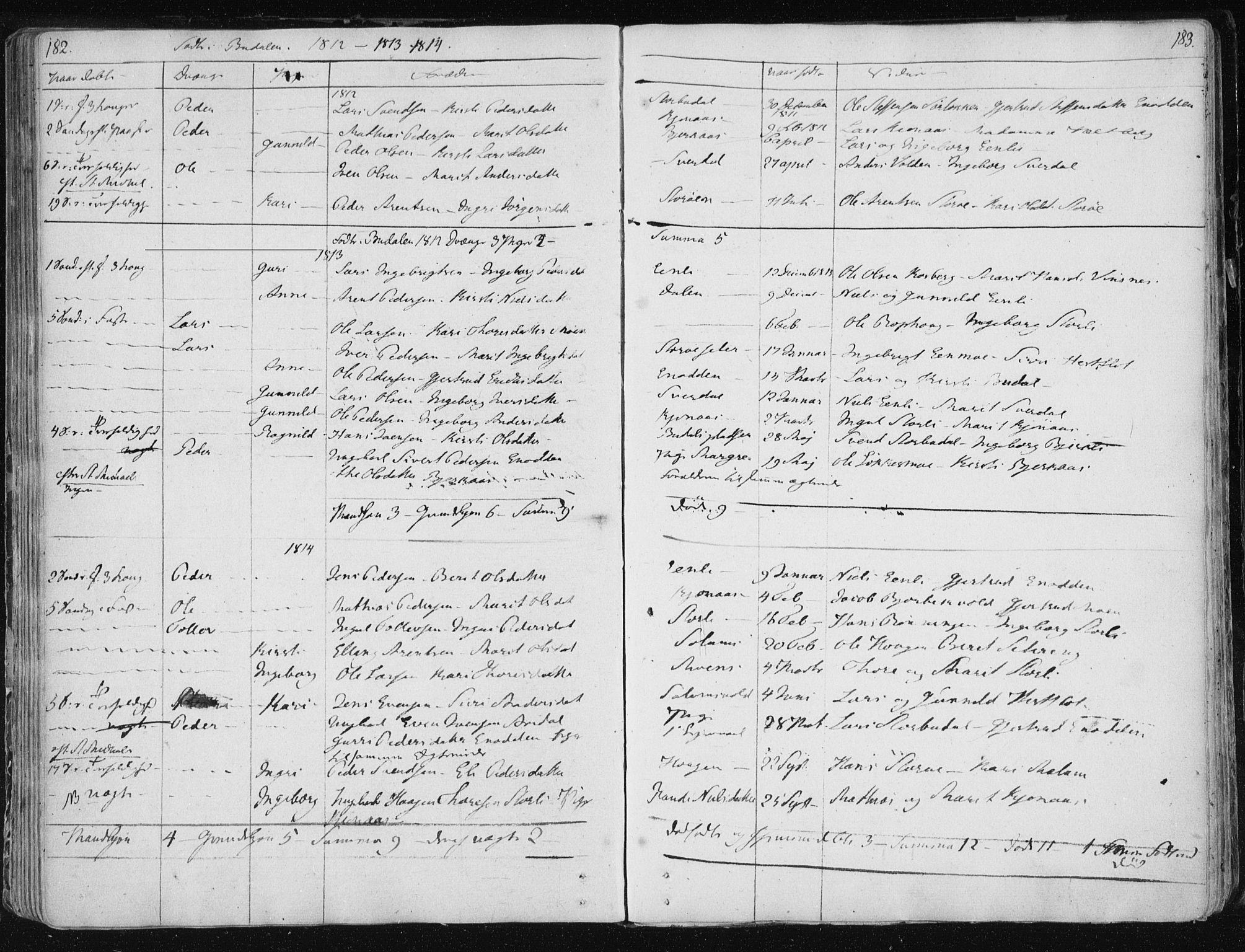 SAT, Ministerialprotokoller, klokkerbøker og fødselsregistre - Sør-Trøndelag, 687/L0995: Ministerialbok nr. 687A03 /4, 1788-1815, s. 182-183