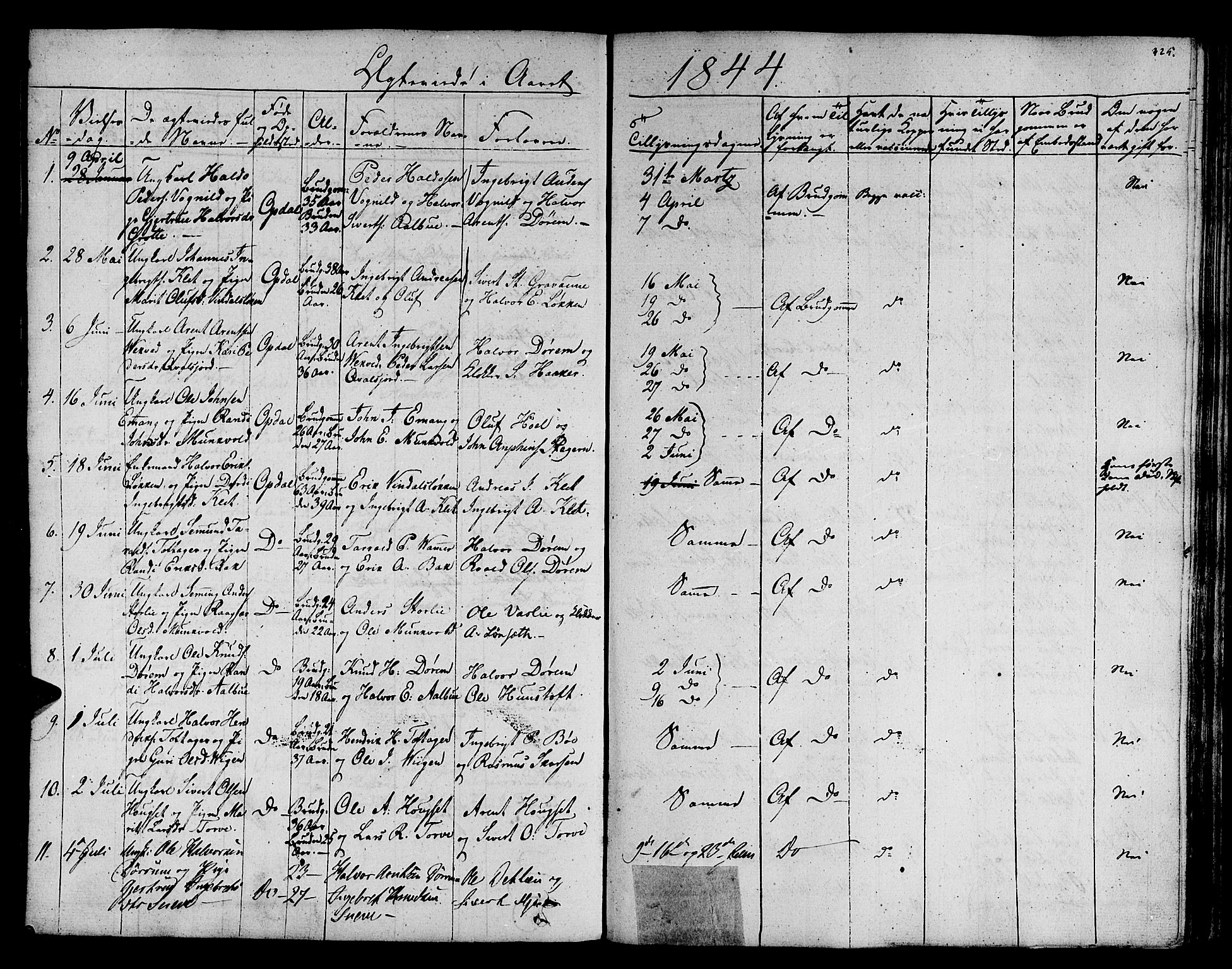SAT, Ministerialprotokoller, klokkerbøker og fødselsregistre - Sør-Trøndelag, 678/L0897: Ministerialbok nr. 678A06-07, 1821-1847, s. 325