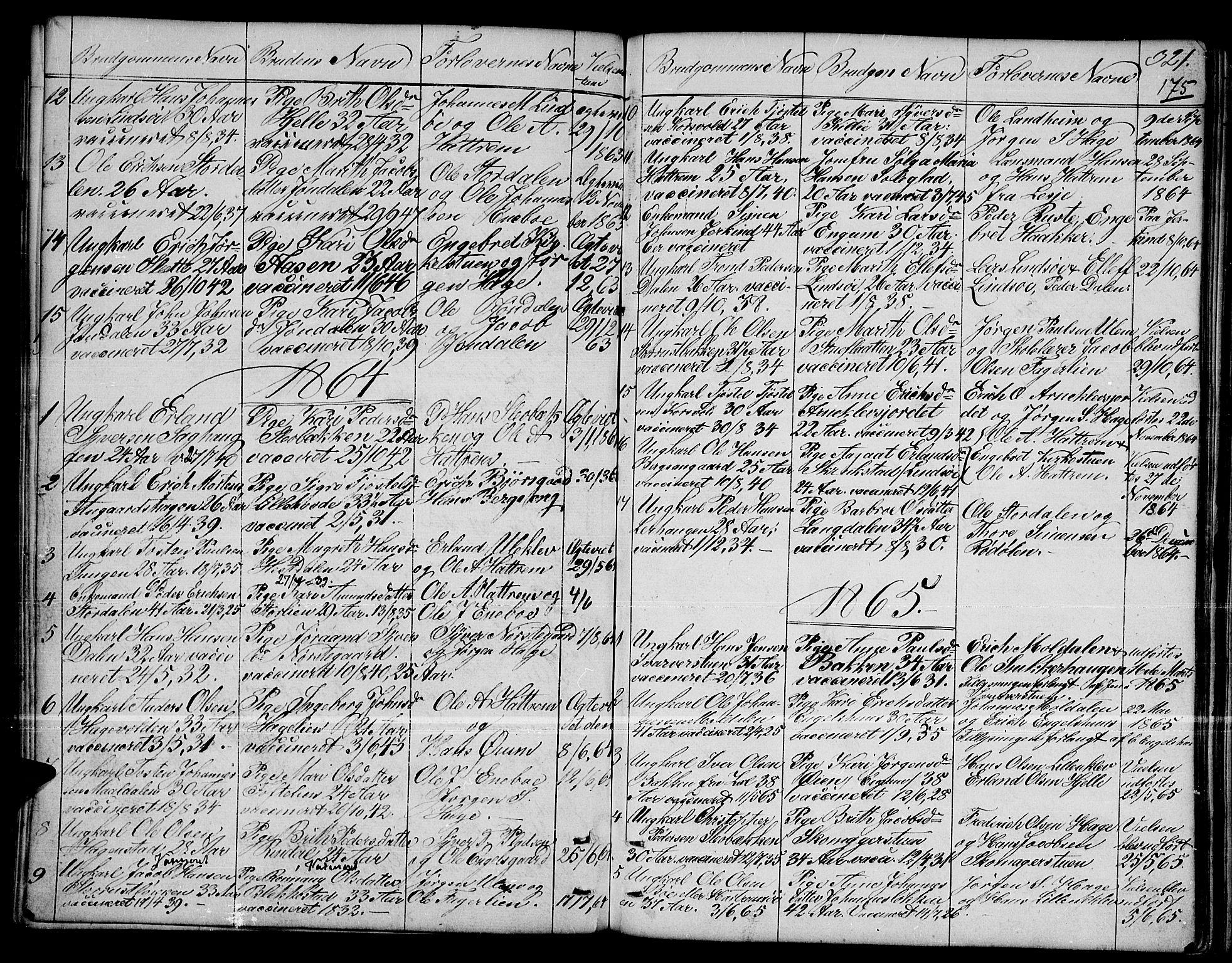 SAH, Dovre prestekontor, Klokkerbok nr. 1, 1862-1880, s. 321