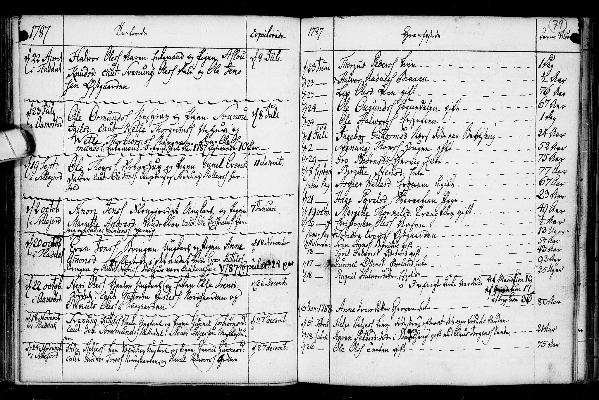 SAKO, Seljord kirkebøker, F/Fa/L0008: Ministerialbok nr. I 8, 1755-1814, s. 79