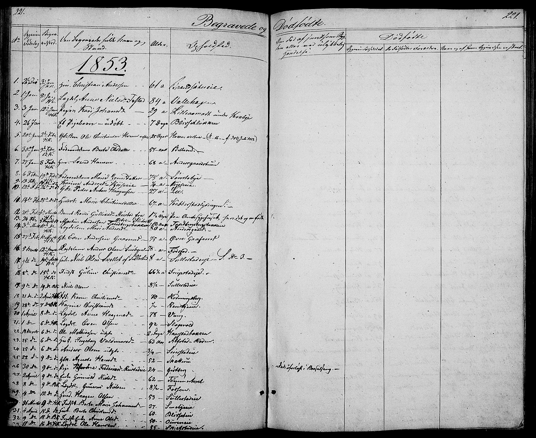 SAH, Østre Toten prestekontor, Klokkerbok nr. 3, 1848-1857, s. 221