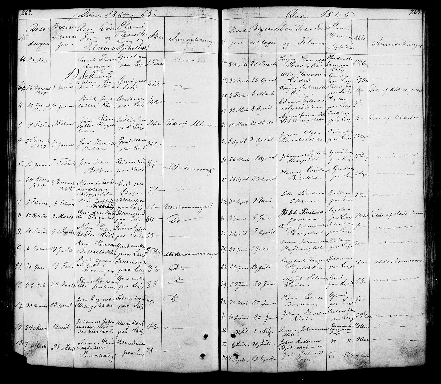 SAH, Lesja prestekontor, Klokkerbok nr. 5, 1850-1894, s. 262-263