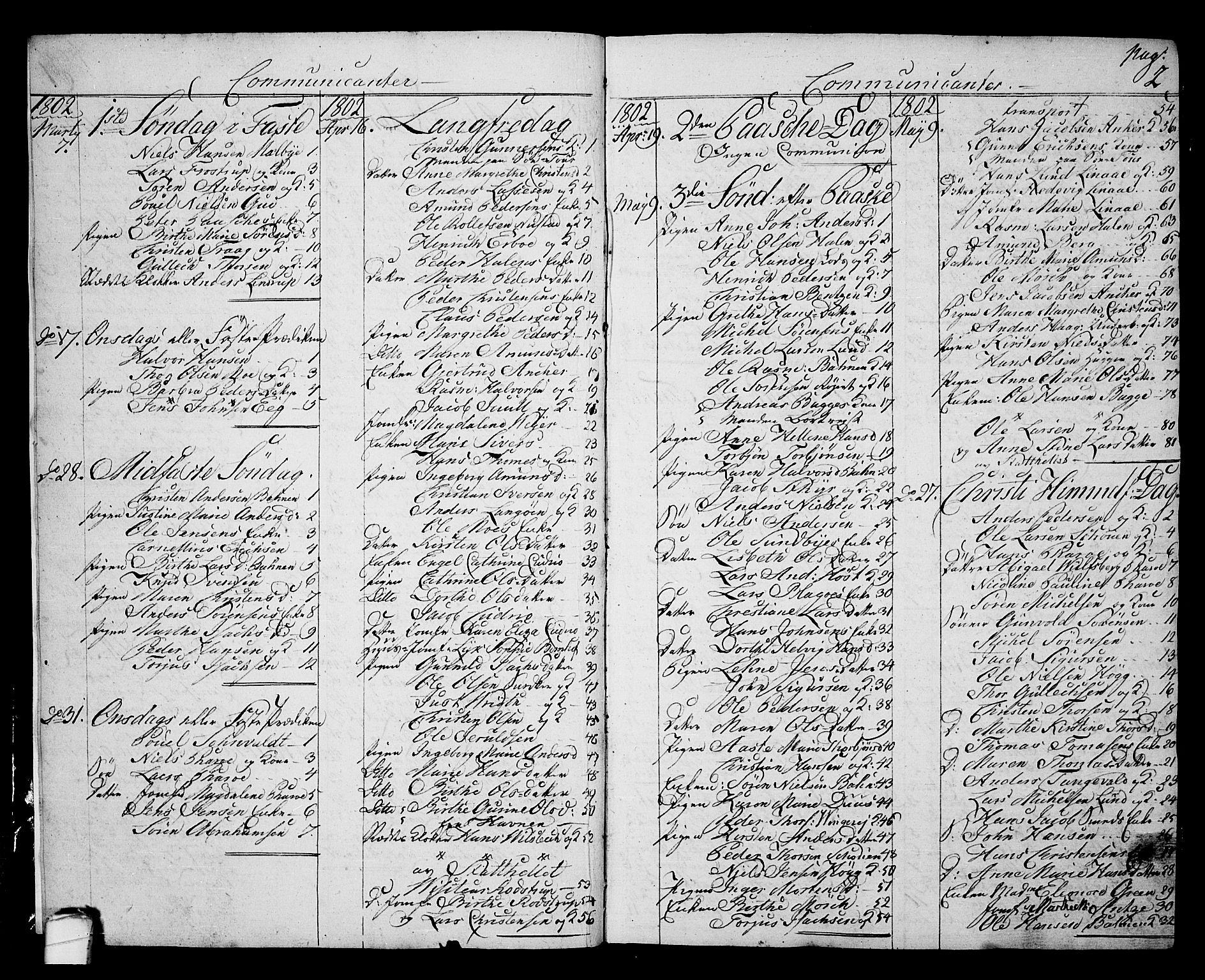 SAKO, Langesund kirkebøker, G/Ga/L0002: Klokkerbok nr. 2, 1801-1815, s. 2