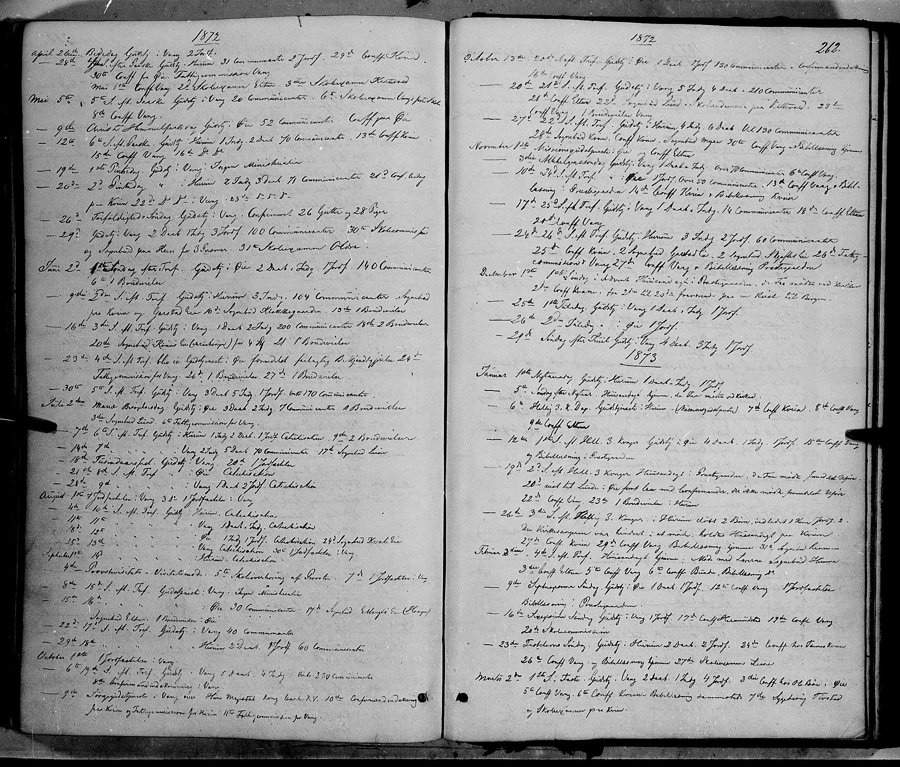 SAH, Vang prestekontor, Valdres, Ministerialbok nr. 7, 1865-1881, s. 262b