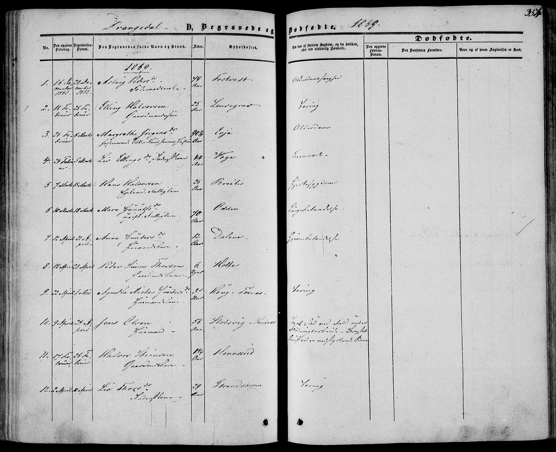 SAKO, Drangedal kirkebøker, F/Fa/L0008: Ministerialbok nr. 8, 1857-1871, s. 354