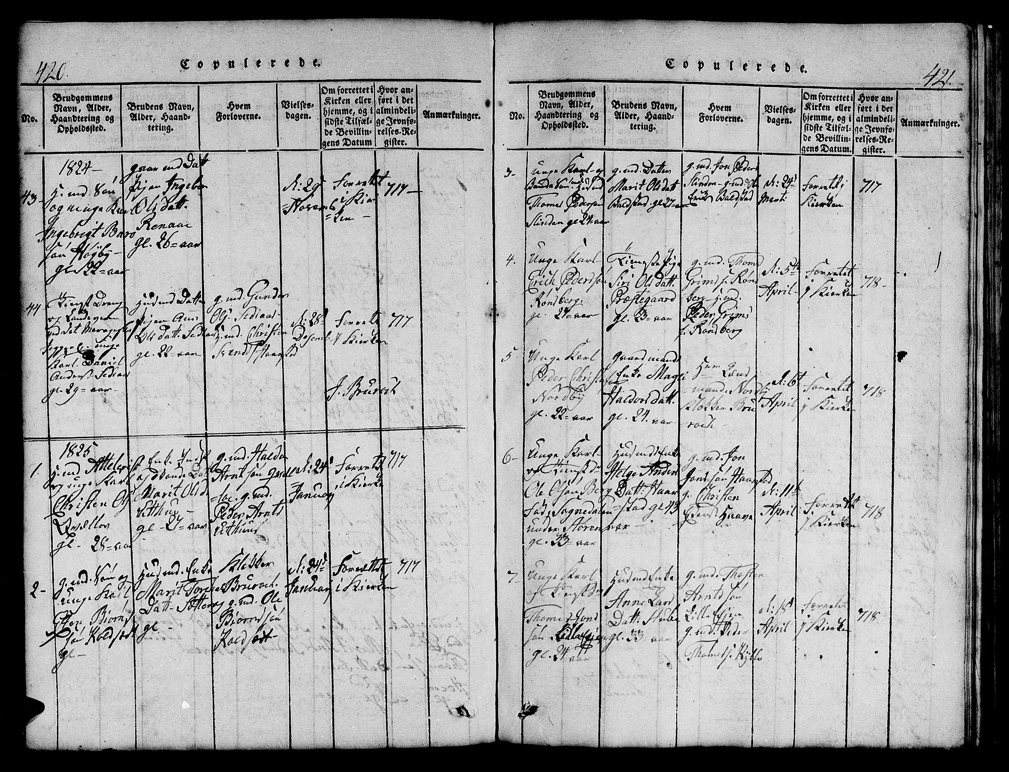 SAT, Ministerialprotokoller, klokkerbøker og fødselsregistre - Sør-Trøndelag, 695/L1152: Klokkerbok nr. 695C03, 1816-1831, s. 420-421