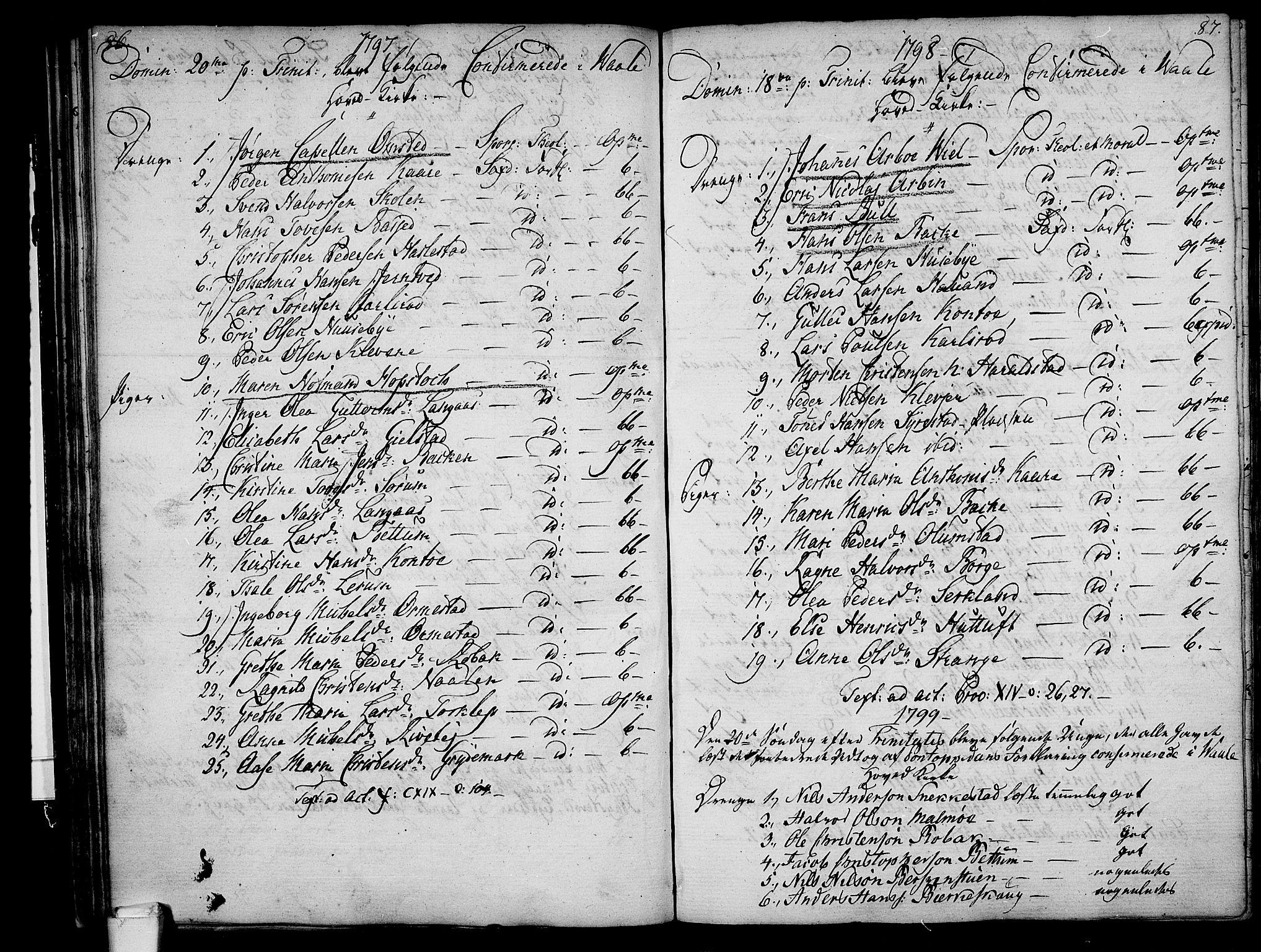 SAKO, Våle kirkebøker, F/Fa/L0005: Ministerialbok nr. I 5, 1773-1808, s. 86-87