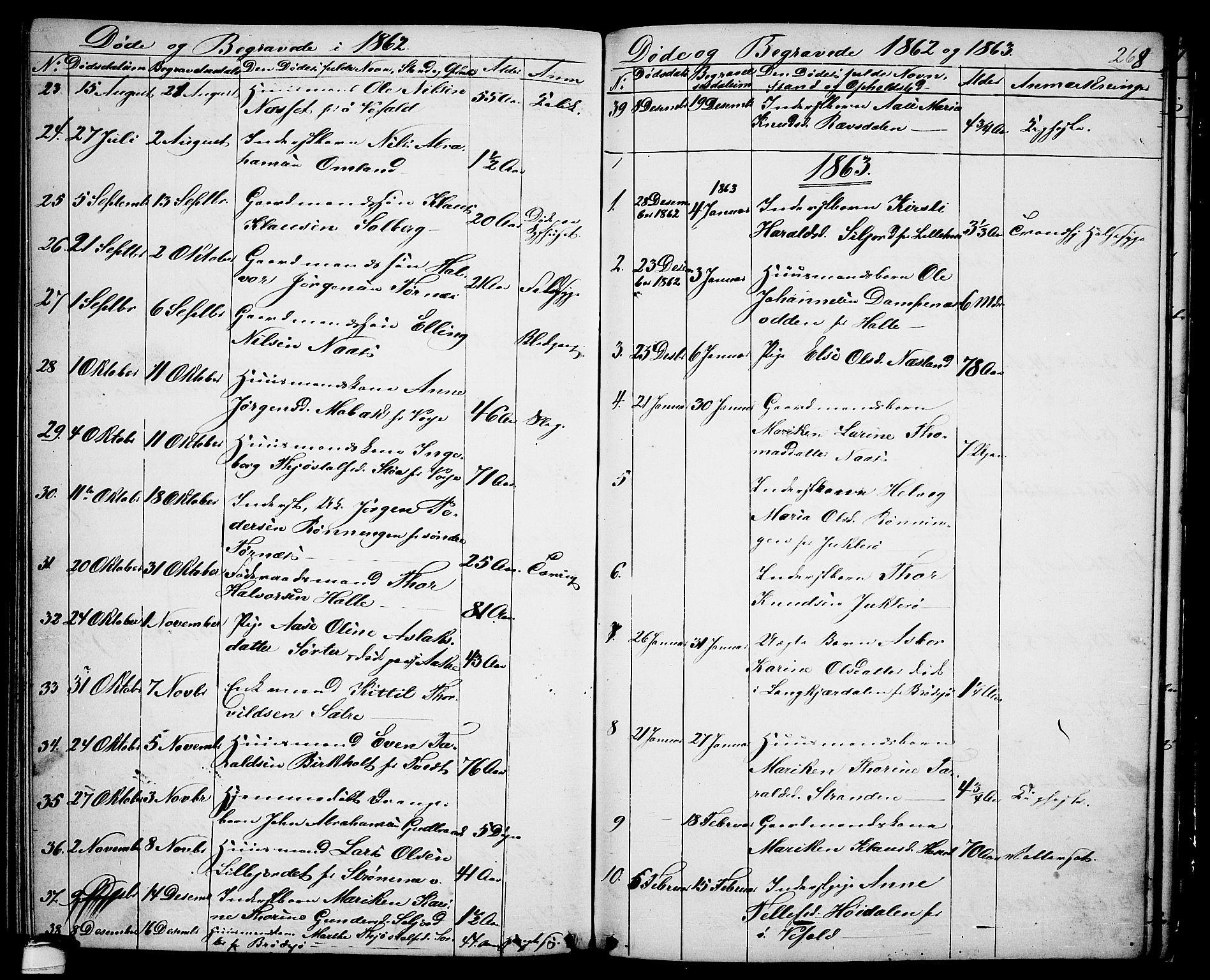 SAKO, Drangedal kirkebøker, G/Ga/L0002: Klokkerbok nr. I 2, 1856-1887, s. 268