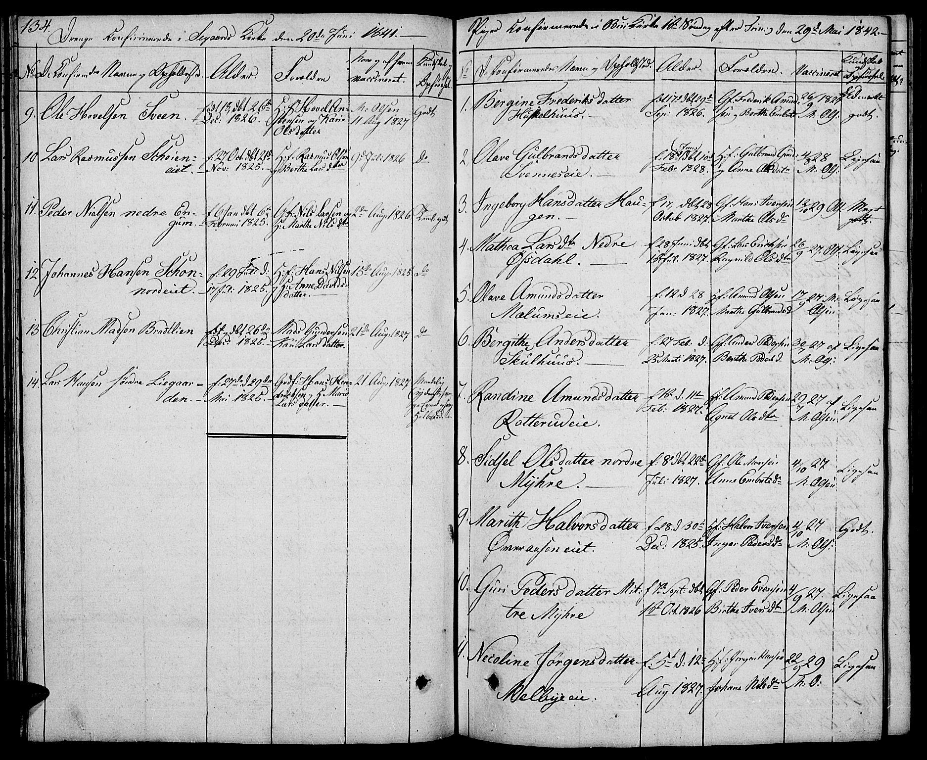 SAH, Biri prestekontor, Klokkerbok nr. 2, 1828-1842, s. 134