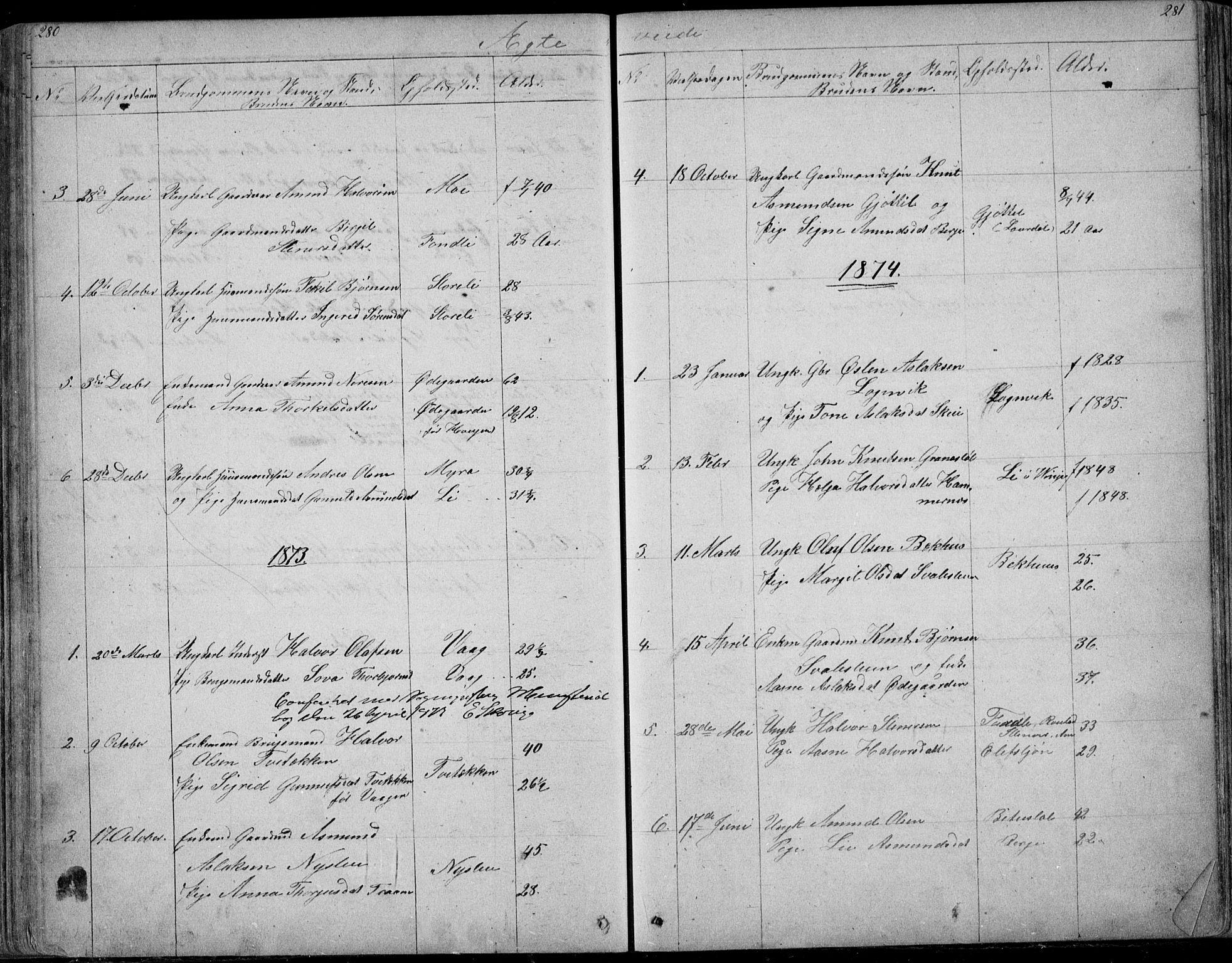 SAKO, Rauland kirkebøker, G/Ga/L0002: Klokkerbok nr. I 2, 1849-1935, s. 280-281