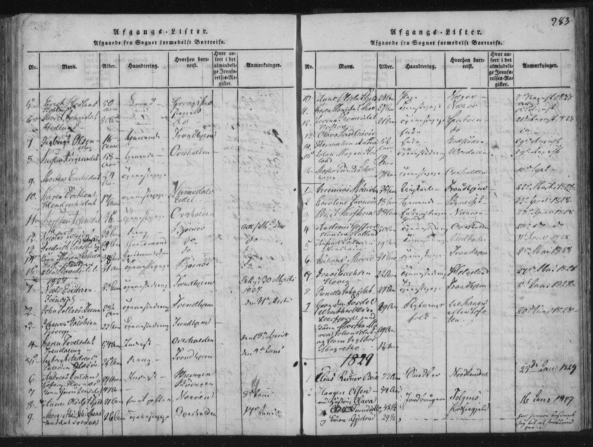 SAT, Ministerialprotokoller, klokkerbøker og fødselsregistre - Nord-Trøndelag, 773/L0609: Ministerialbok nr. 773A03 /1, 1815-1830, s. 283