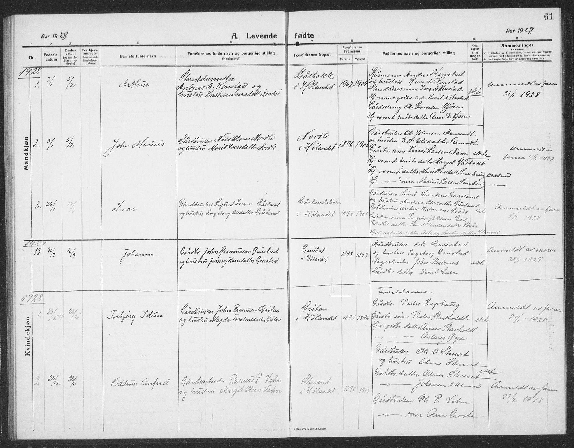SAT, Ministerialprotokoller, klokkerbøker og fødselsregistre - Sør-Trøndelag, 694/L1134: Klokkerbok nr. 694C06, 1915-1937, s. 61