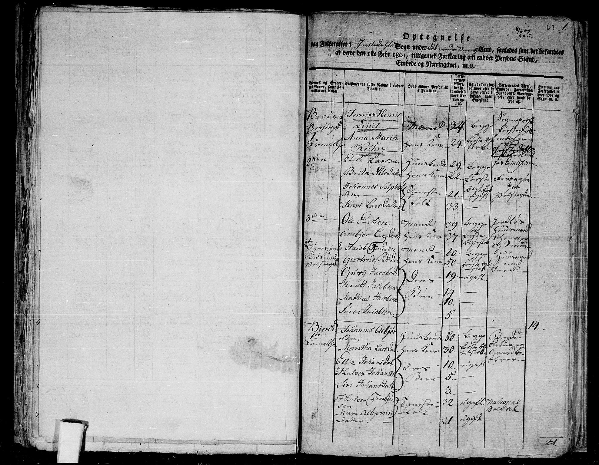 RA, Folketelling 1801 for 1427P Jostedal prestegjeld, 1801, s. 62b-63a