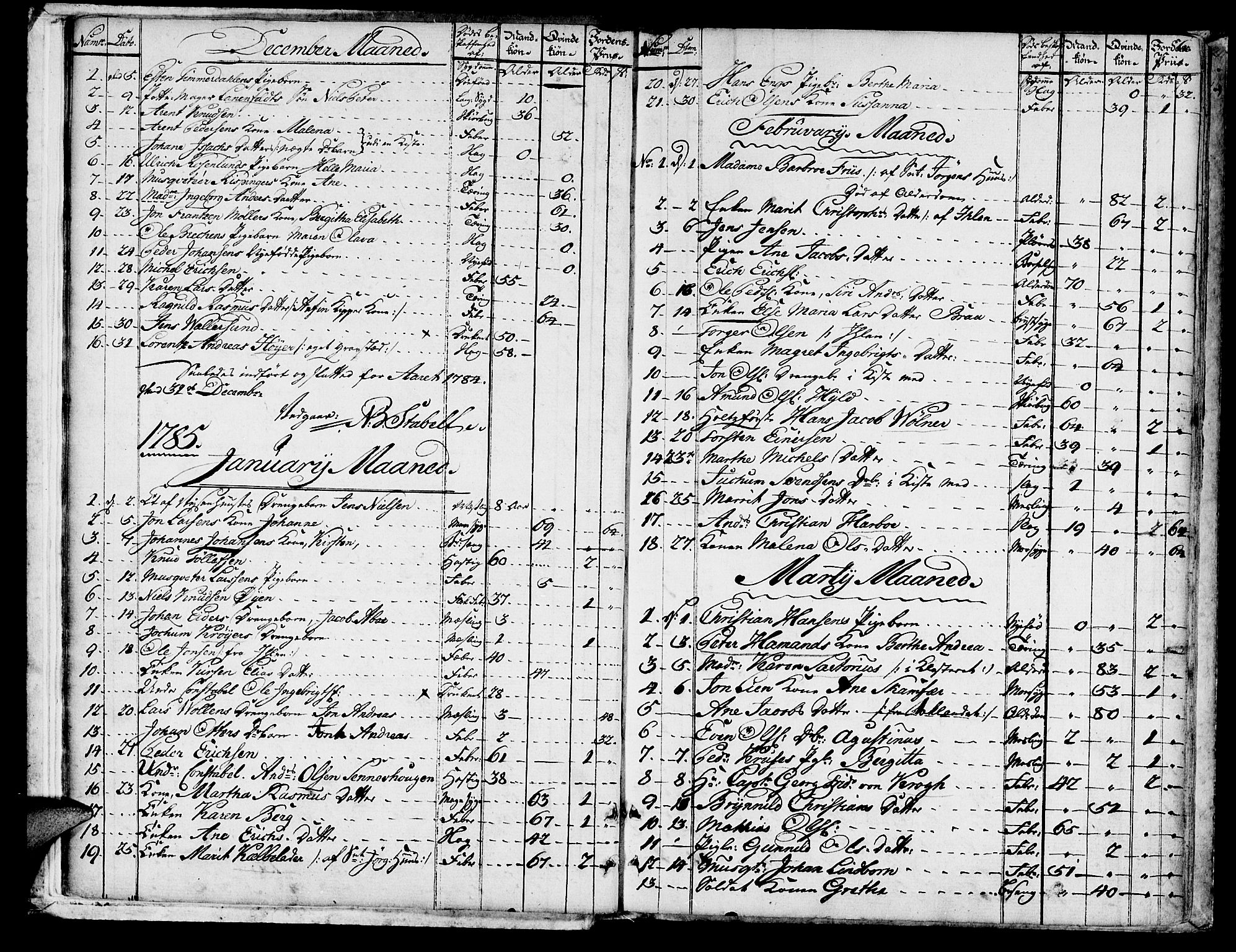 SAT, Ministerialprotokoller, klokkerbøker og fødselsregistre - Sør-Trøndelag, 601/L0040: Ministerialbok nr. 601A08, 1783-1818, s. 6