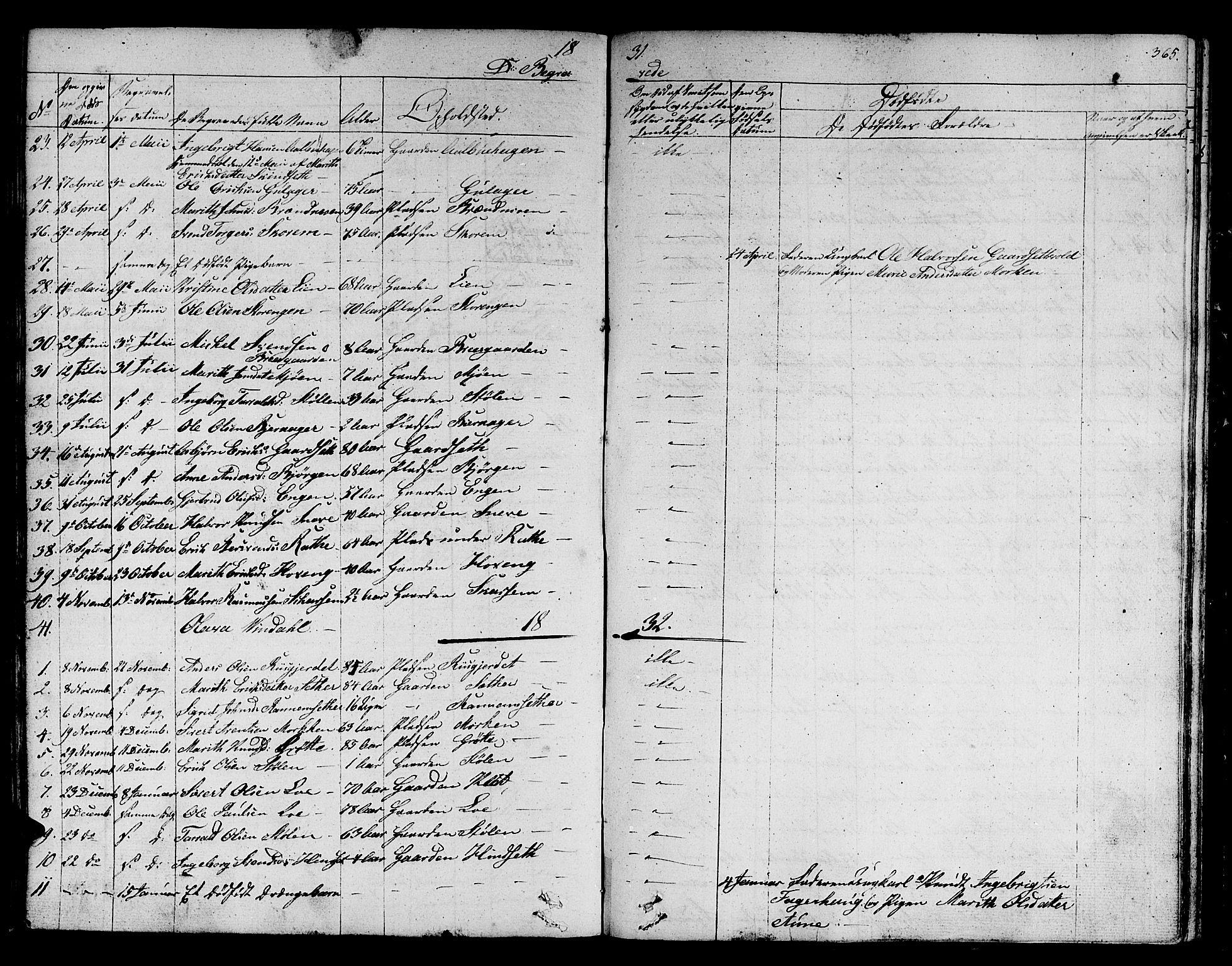 SAT, Ministerialprotokoller, klokkerbøker og fødselsregistre - Sør-Trøndelag, 678/L0897: Ministerialbok nr. 678A06-07, 1821-1847, s. 365