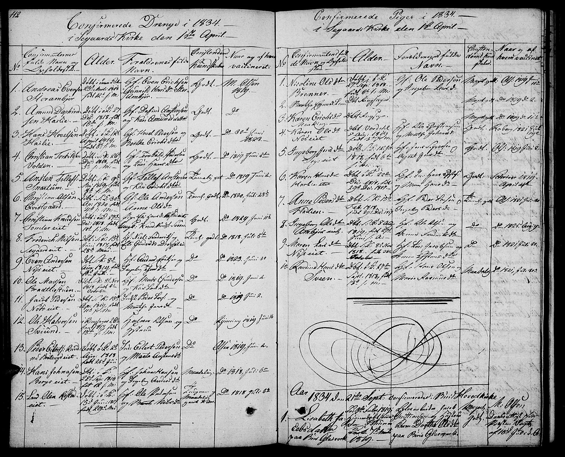 SAH, Biri prestekontor, Klokkerbok nr. 2, 1828-1842, s. 112