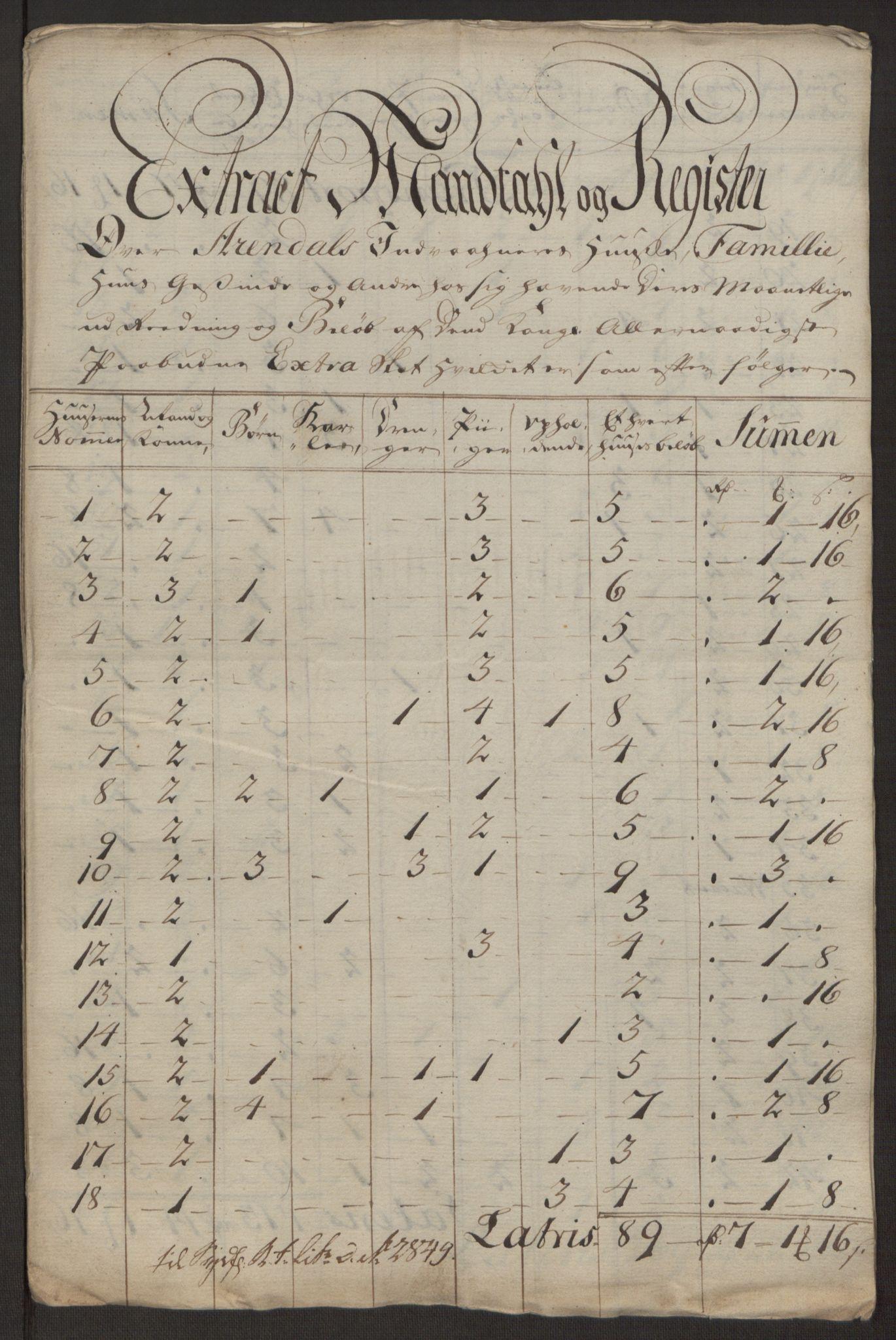RA, Rentekammeret inntil 1814, Reviderte regnskaper, Byregnskaper, R/Rl/L0230: [L4] Kontribusjonsregnskap, 1762-1764, s. 45