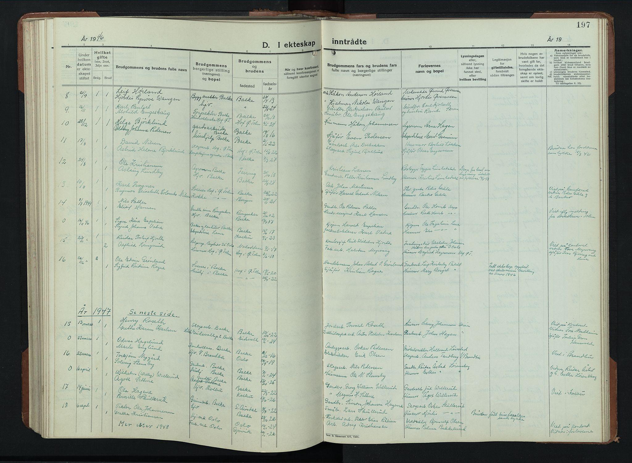 SAH, Balke prestekontor, Klokkerbok nr. 2, 1929-1951, s. 197