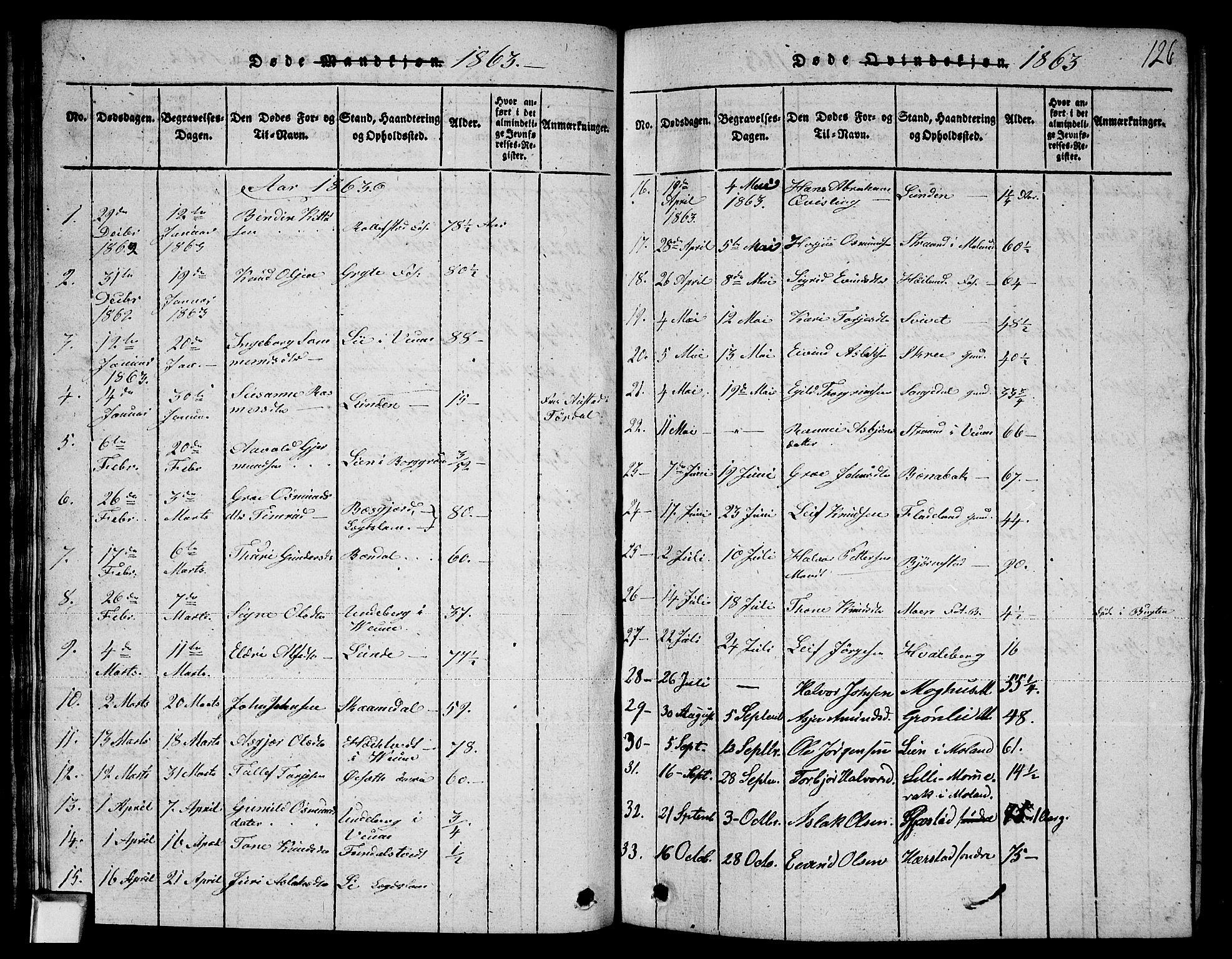 SAKO, Fyresdal kirkebøker, G/Ga/L0003: Klokkerbok nr. I 3, 1815-1863, s. 126