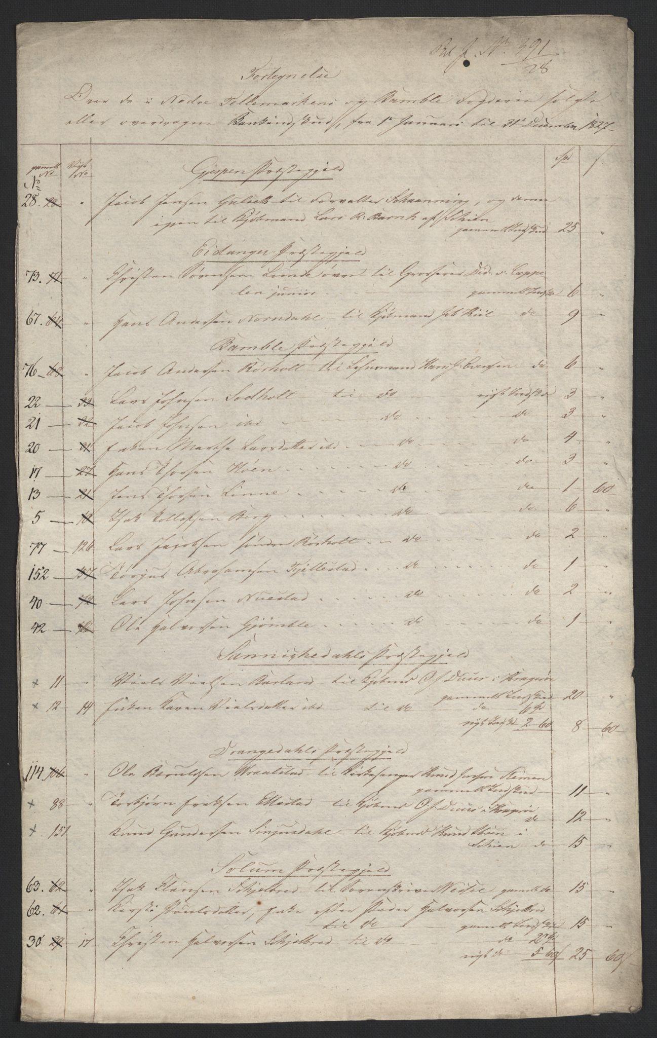 NOBA, Norges Bank/Sølvskatten 1816*, 1816-1824, s. 143