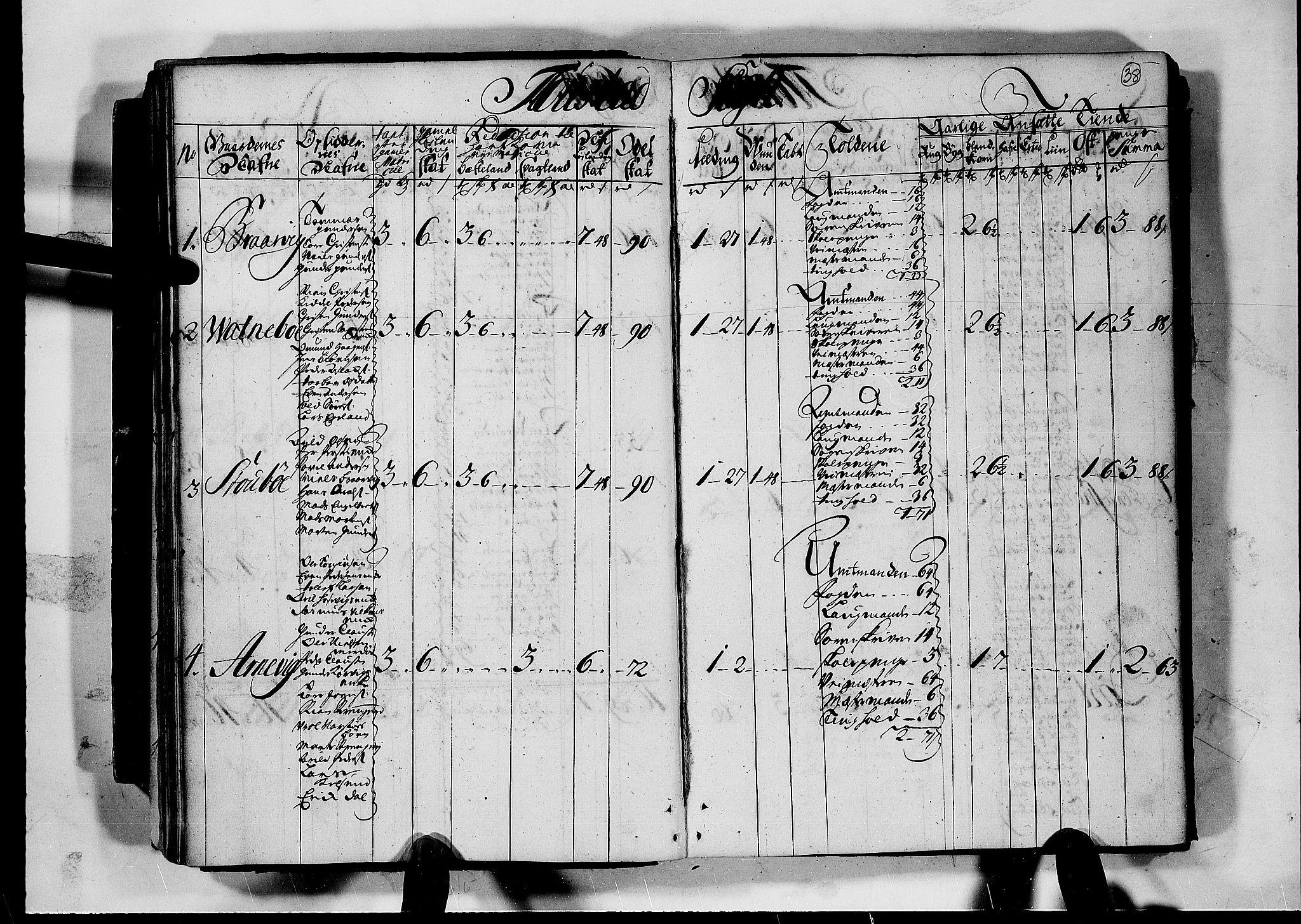 RA, Rentekammeret inntil 1814, Realistisk ordnet avdeling, N/Nb/Nbf/L0124: Nedenes matrikkelprotokoll, 1723, s. 37b-38a