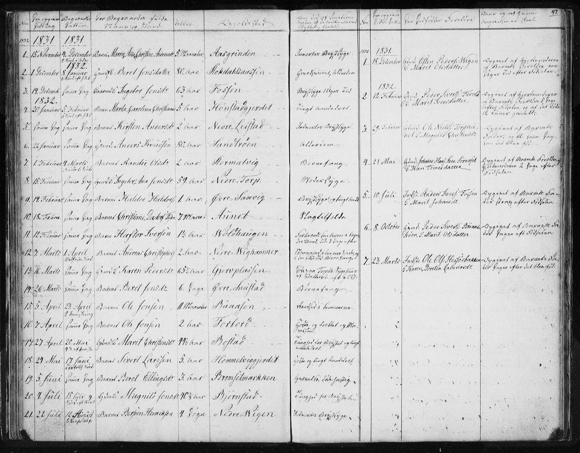 SAT, Ministerialprotokoller, klokkerbøker og fødselsregistre - Sør-Trøndelag, 616/L0405: Ministerialbok nr. 616A02, 1831-1842, s. 47