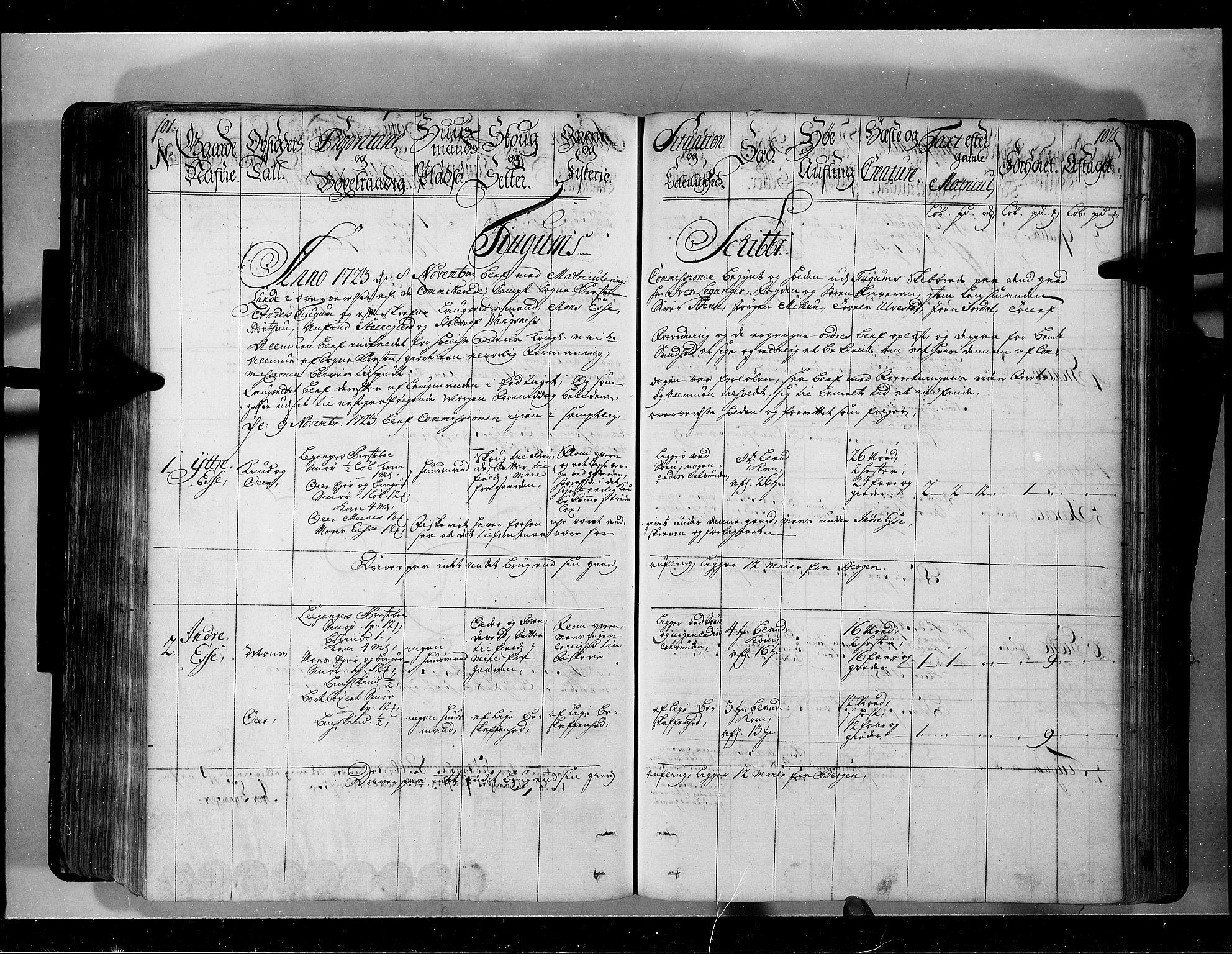 RA, Rentekammeret inntil 1814, Realistisk ordnet avdeling, N/Nb/Nbf/L0143: Ytre og Indre Sogn eksaminasjonsprotokoll, 1723, s. 101-102