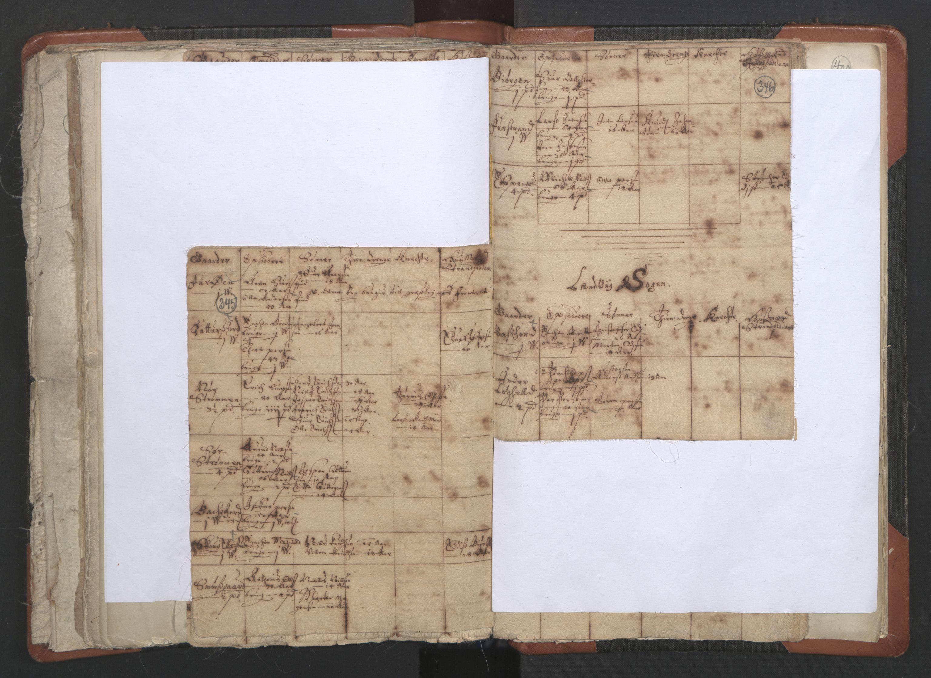 RA, Sogneprestenes manntall 1664-1666, nr. 36: Lofoten og Vesterålen prosti, Senja prosti og Troms prosti, 1664-1666, s. 345-346
