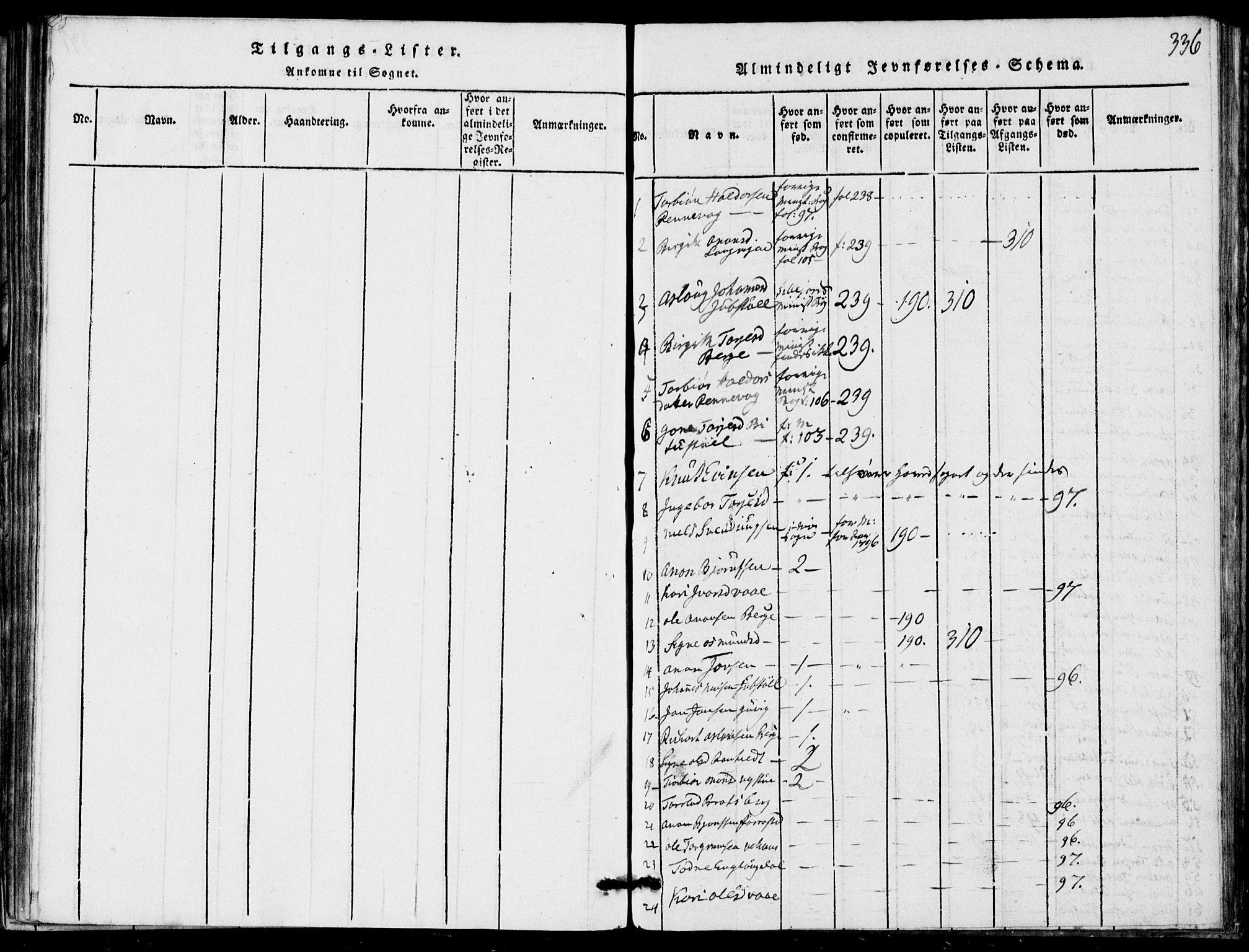 SAKO, Rauland kirkebøker, G/Ga/L0001: Klokkerbok nr. I 1, 1814-1843, s. 336