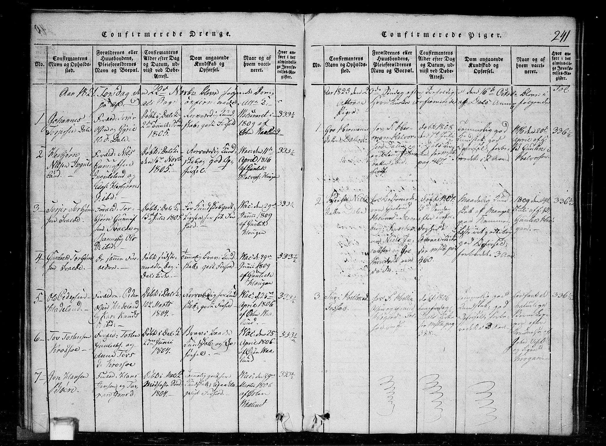 SAKO, Tinn kirkebøker, G/Gc/L0001: Klokkerbok nr. III 1, 1815-1879, s. 241