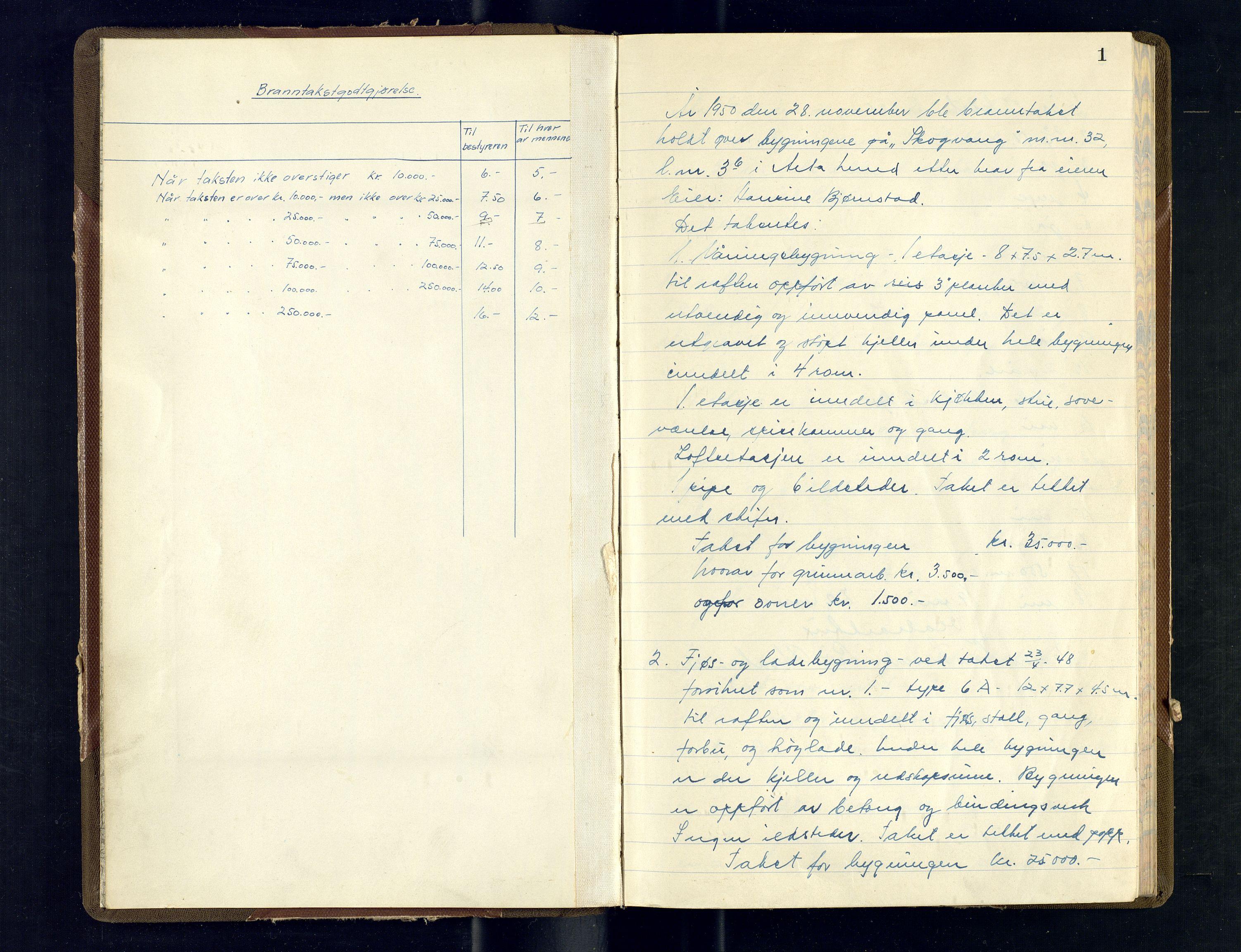 SATØ, Lensmannen i Alta, O/Ob/L0183: Branntakstprotokoll, 1950-1953, s. 1
