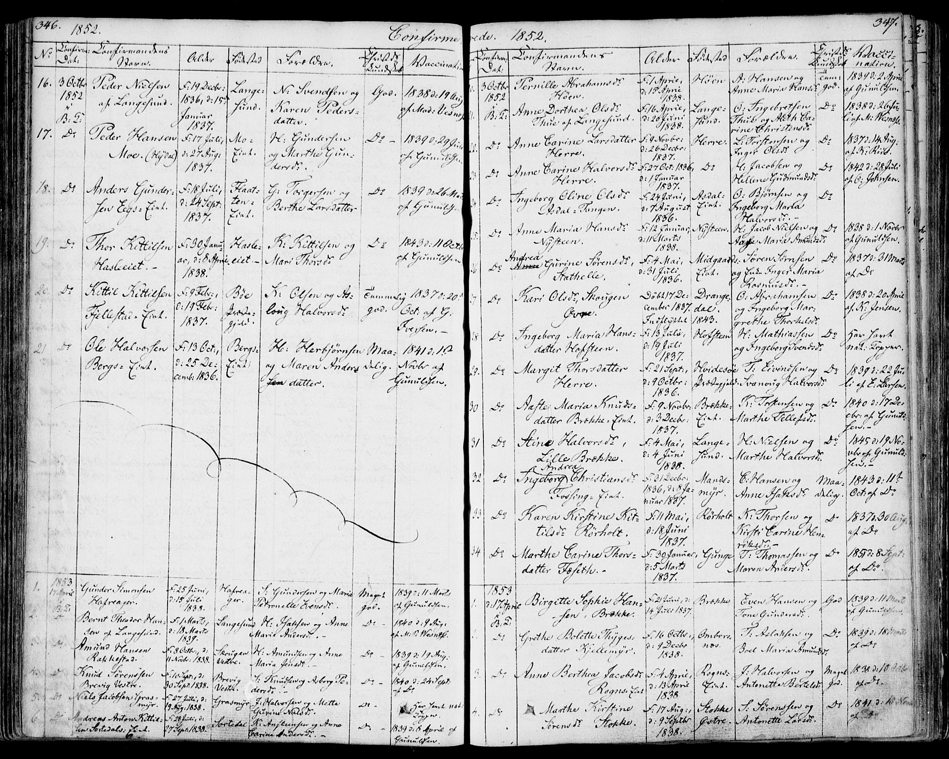 SAKO, Bamble kirkebøker, F/Fa/L0004: Ministerialbok nr. I 4, 1834-1853, s. 346-347