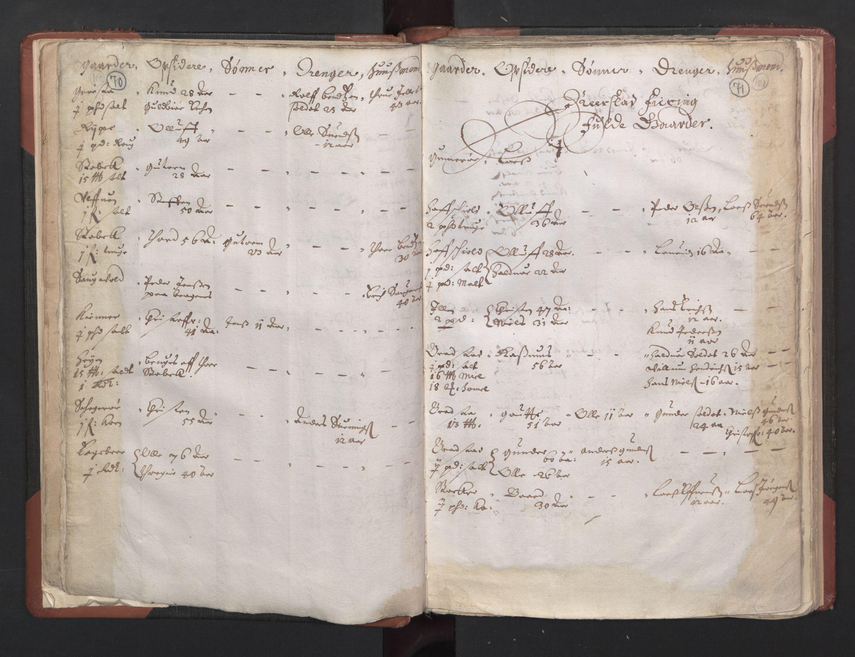 RA, Fogdenes og sorenskrivernes manntall 1664-1666, nr. 5: Fogderier (len og skipreider) i nåværende Buskerud fylke og Vestfold fylke, 1664, s. 70-71