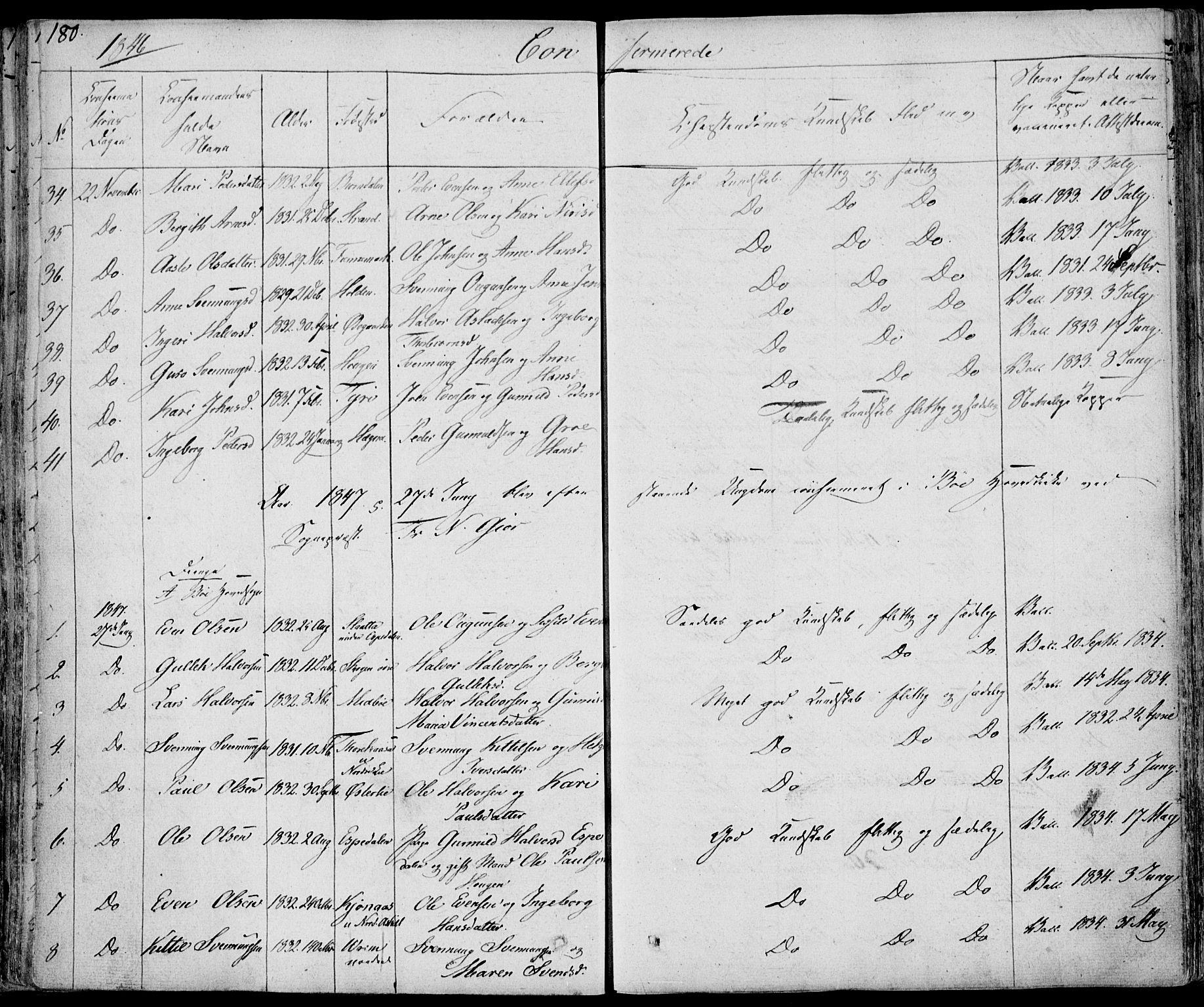 SAKO, Bø kirkebøker, F/Fa/L0007: Ministerialbok nr. 7, 1831-1848, s. 180