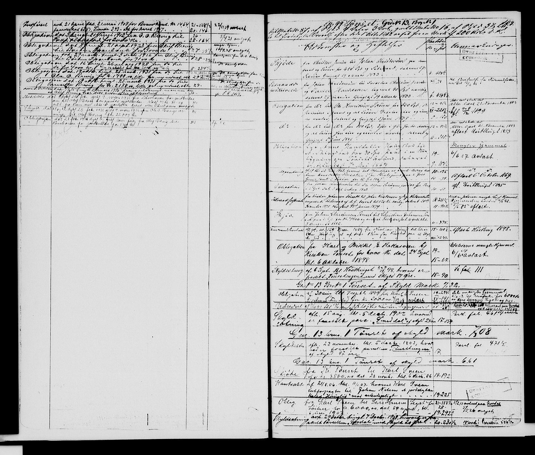 SAH, Sør-Hedmark sorenskriveri, H/Ha/Hac/Hacc/L0001: Panteregister nr. 3.1, 1855-1943, s. 109
