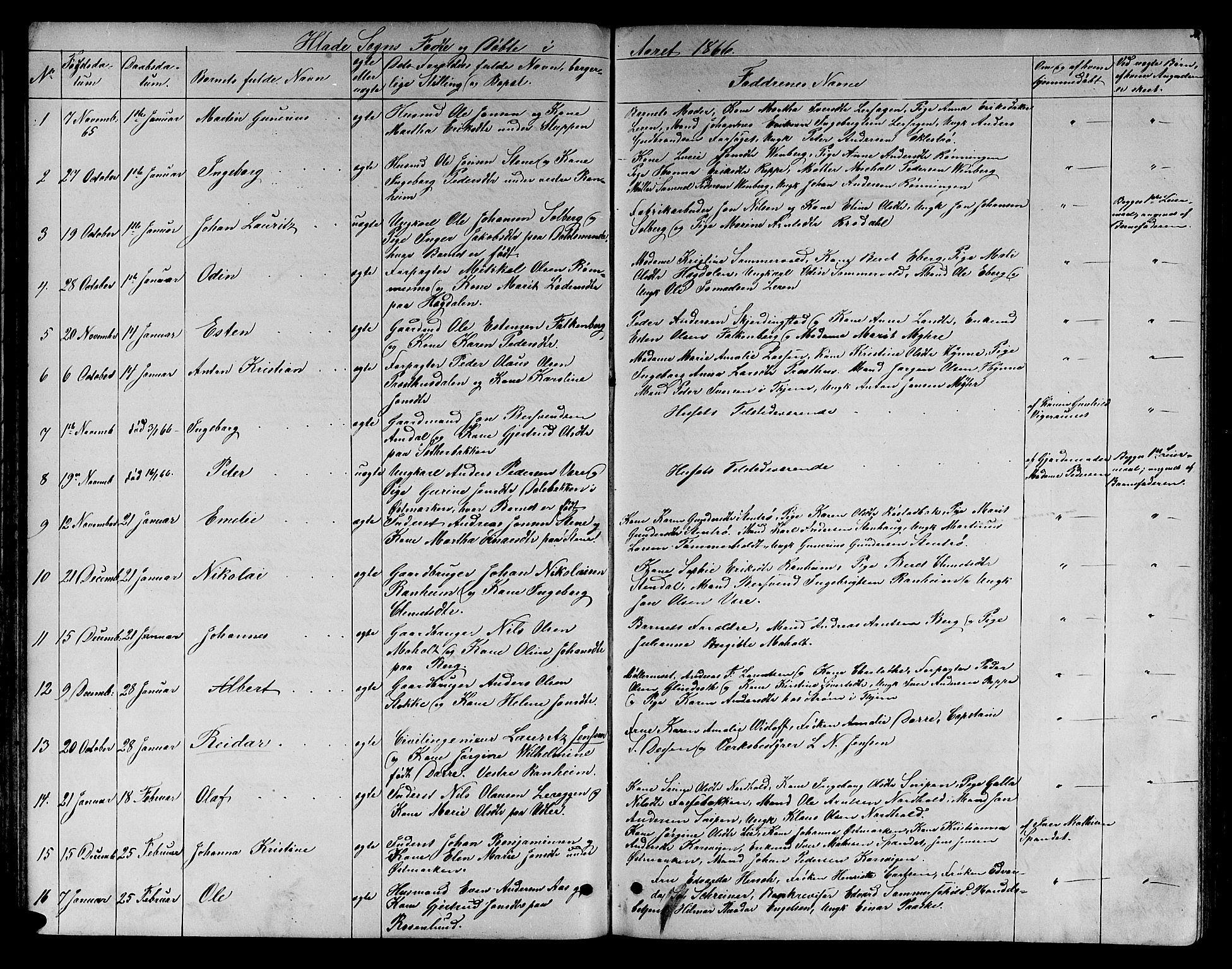 SAT, Ministerialprotokoller, klokkerbøker og fødselsregistre - Sør-Trøndelag, 606/L0311: Klokkerbok nr. 606C07, 1860-1877, s. 50