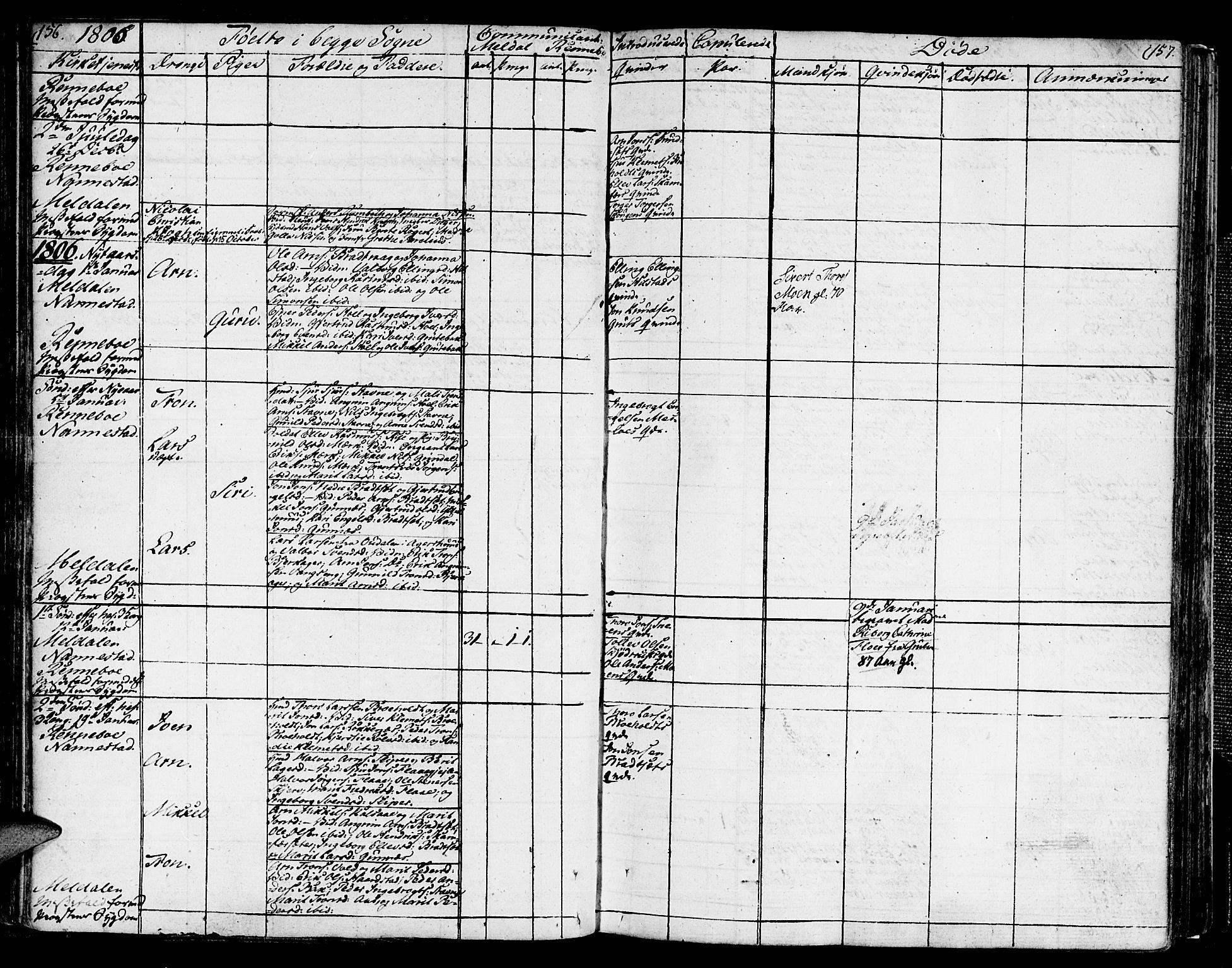 SAT, Ministerialprotokoller, klokkerbøker og fødselsregistre - Sør-Trøndelag, 672/L0852: Ministerialbok nr. 672A05, 1776-1815, s. 156-157