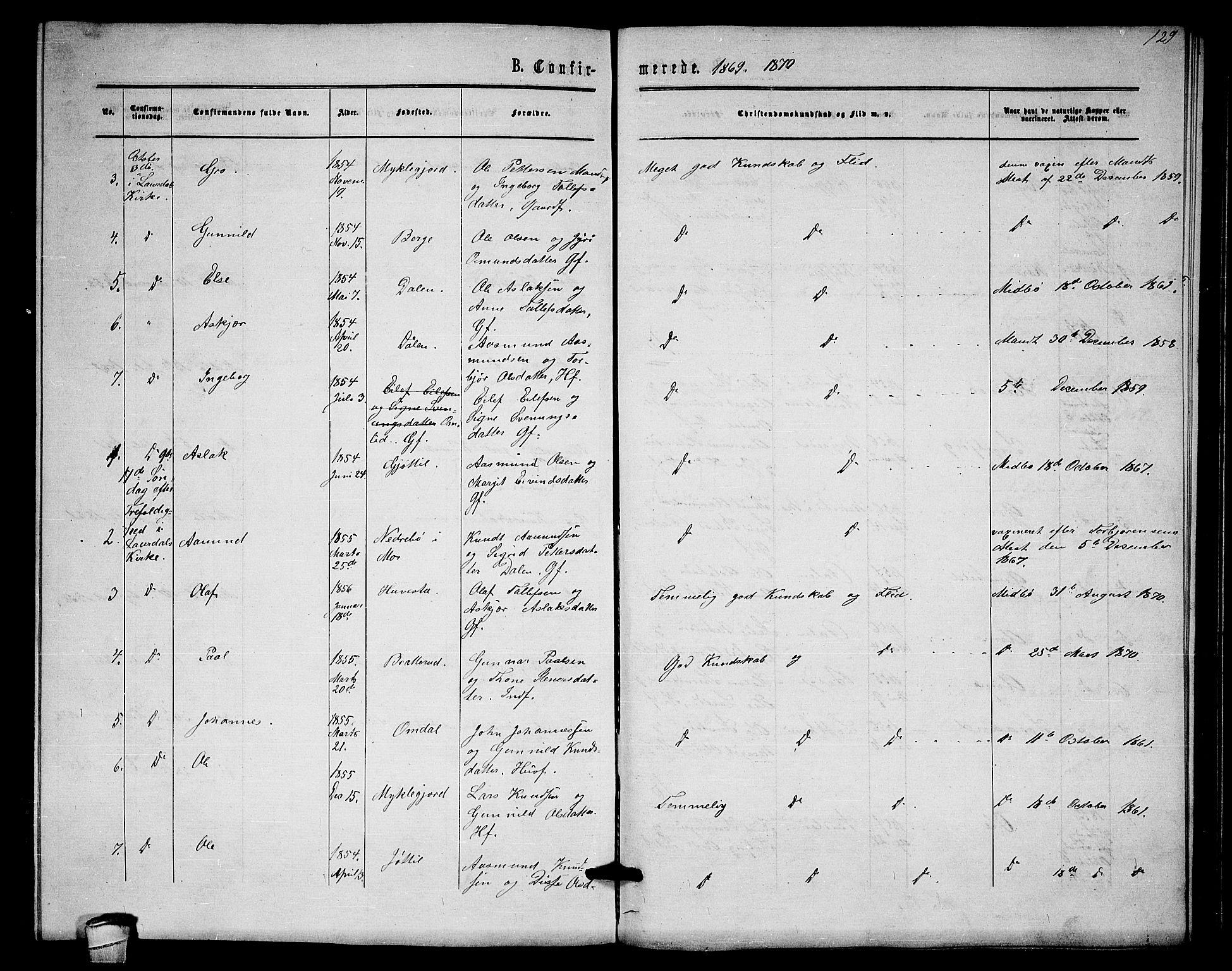 SAKO, Lårdal kirkebøker, G/Gb/L0002: Klokkerbok nr. II 2, 1865-1888, s. 129