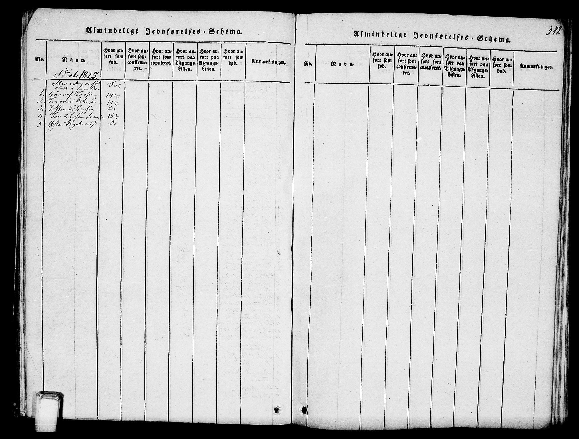SAKO, Hjartdal kirkebøker, G/Gc/L0001: Klokkerbok nr. III 1, 1815-1842, s. 342