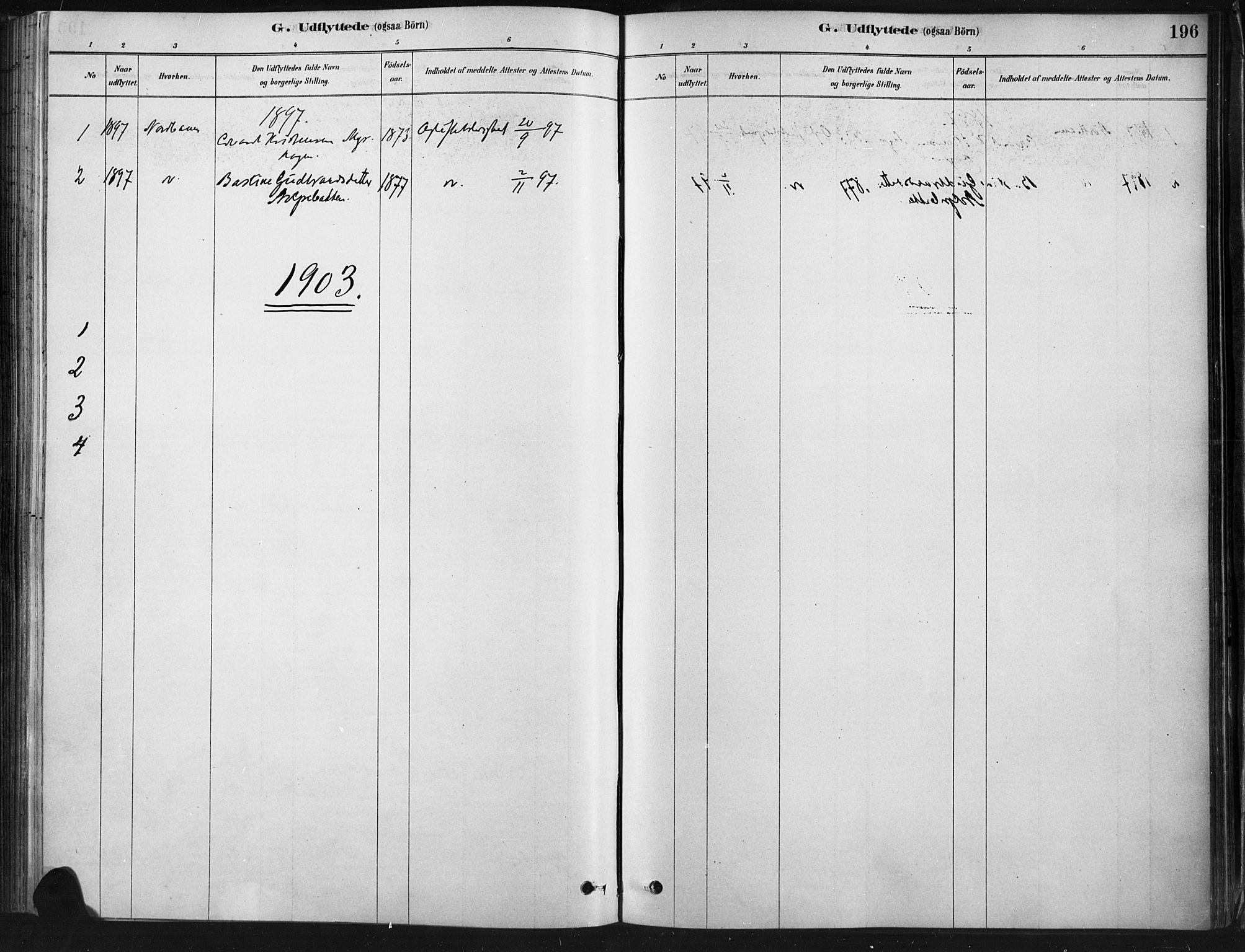 SAH, Ringebu prestekontor, Ministerialbok nr. 9, 1878-1898, s. 196