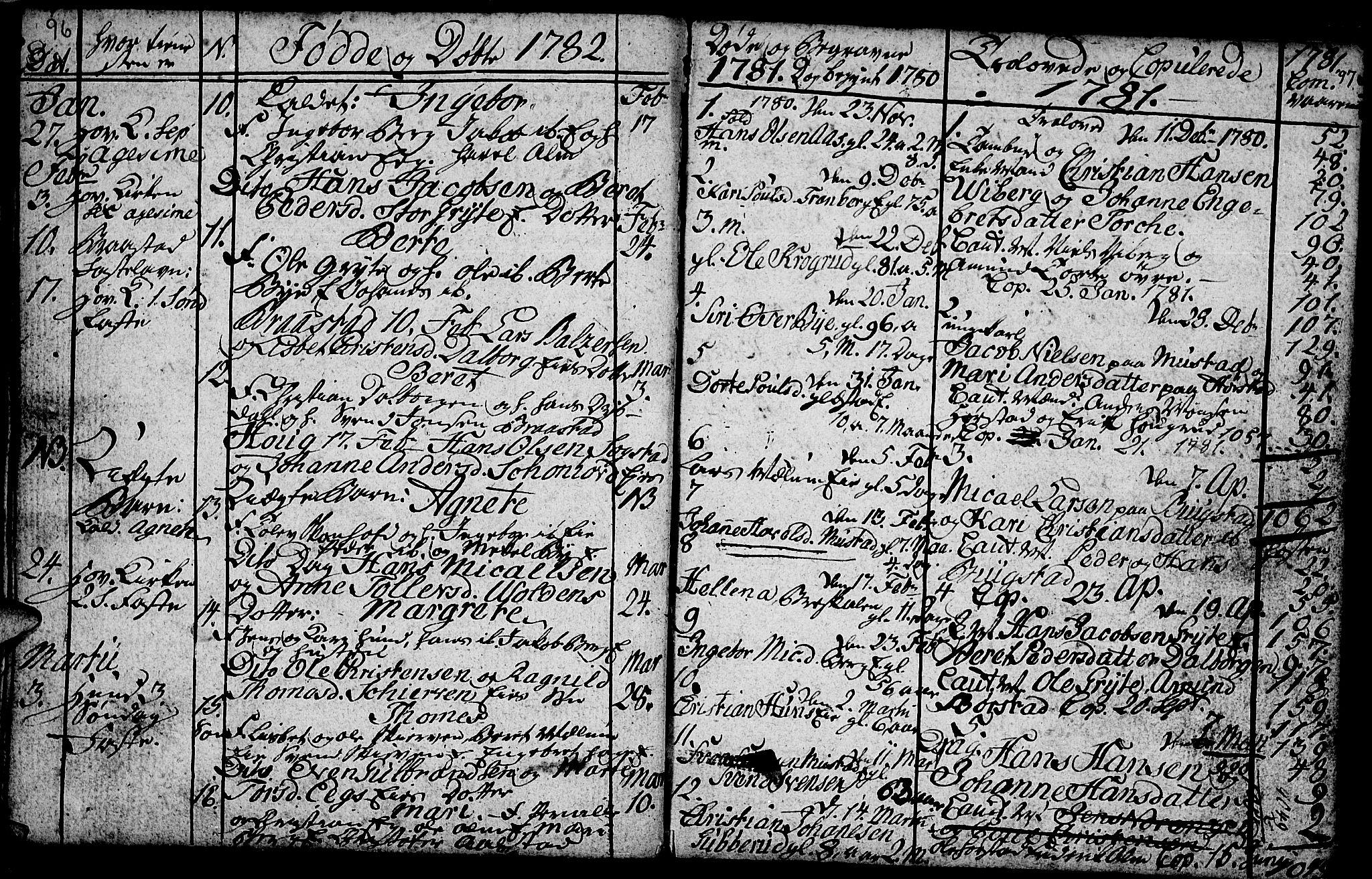 SAH, Vardal prestekontor, H/Ha/Hab/L0001: Klokkerbok nr. 1, 1771-1790, s. 96-97