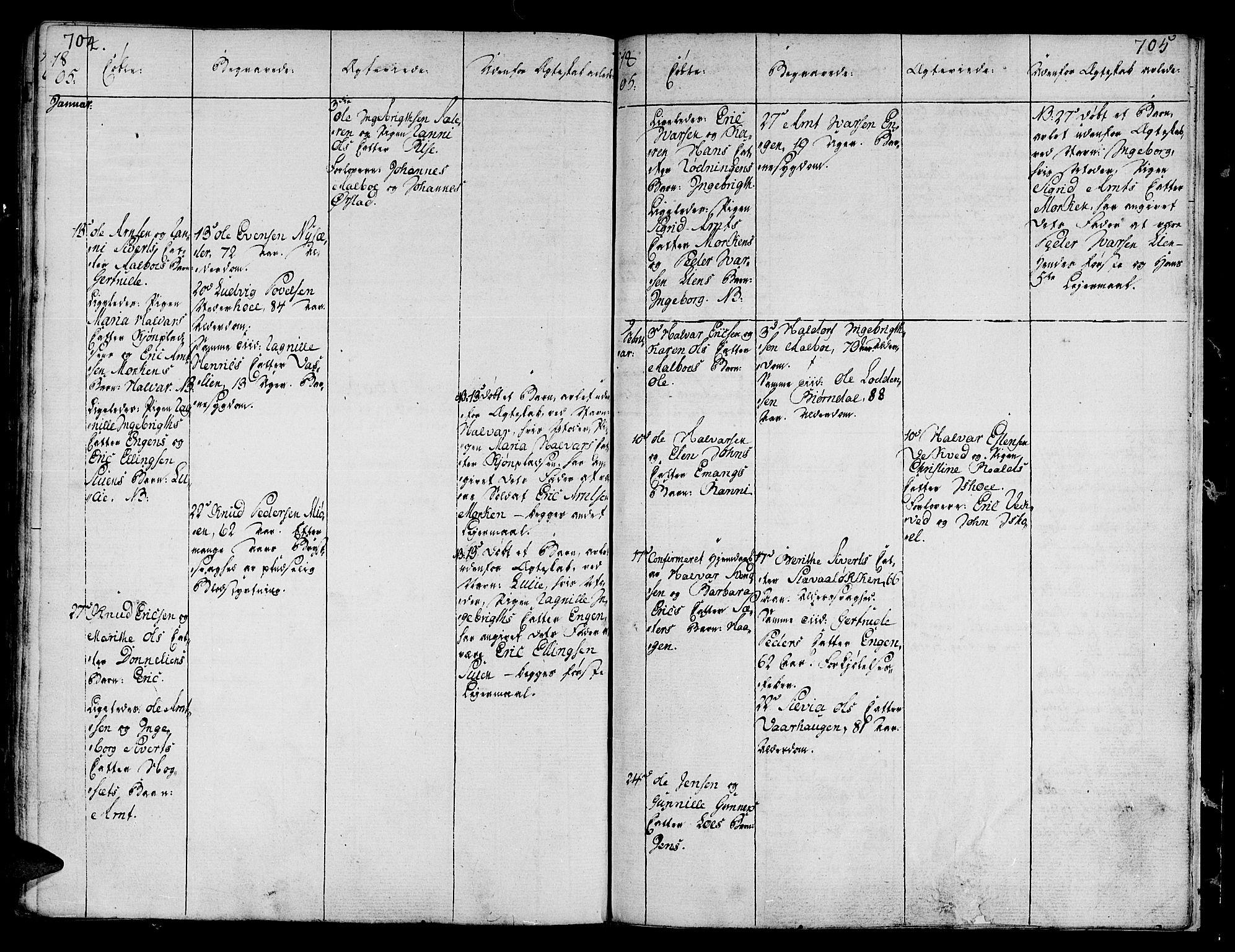 SAT, Ministerialprotokoller, klokkerbøker og fødselsregistre - Sør-Trøndelag, 678/L0893: Ministerialbok nr. 678A03, 1792-1805, s. 704-705