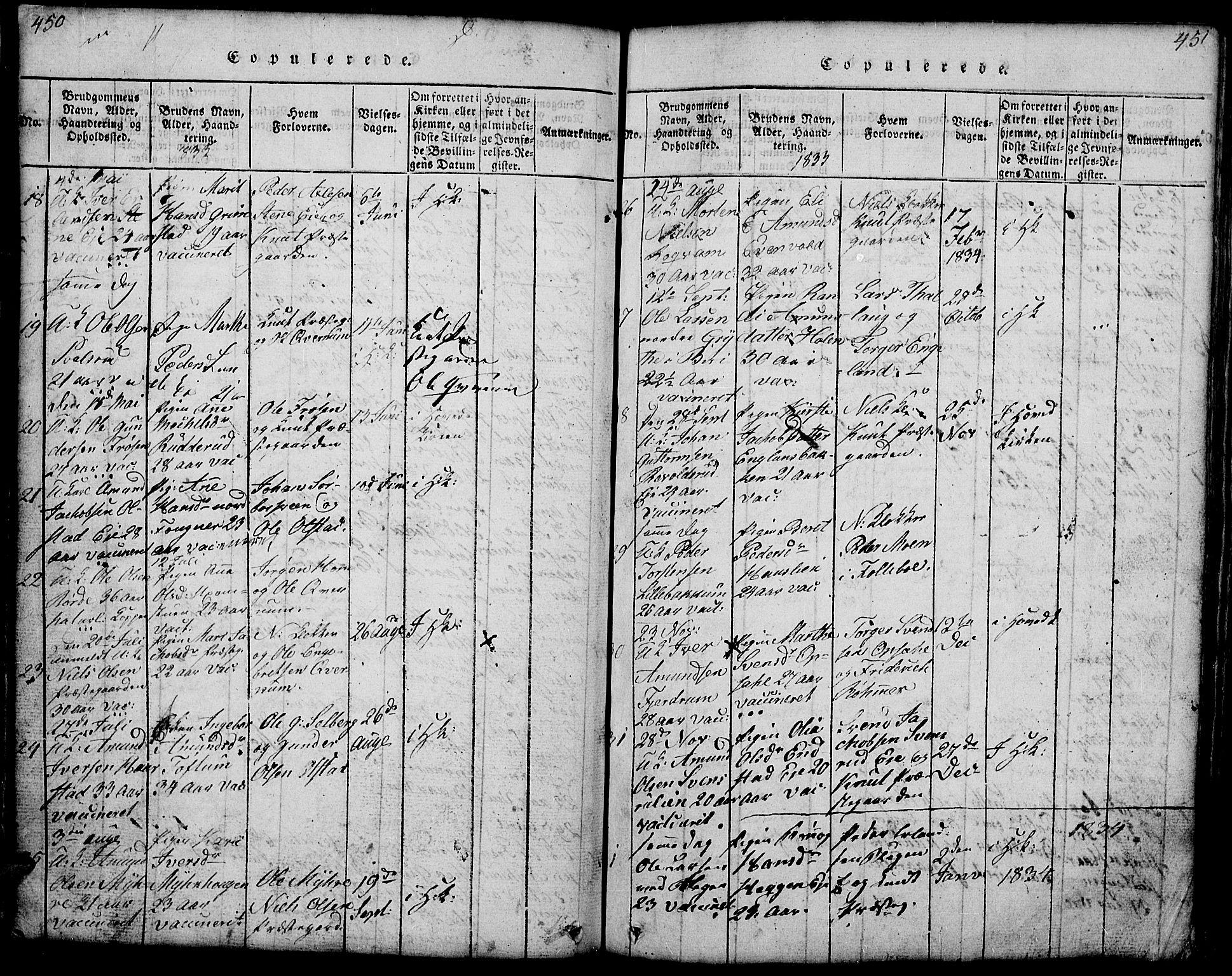 SAH, Gausdal prestekontor, Klokkerbok nr. 1, 1817-1848, s. 450-451