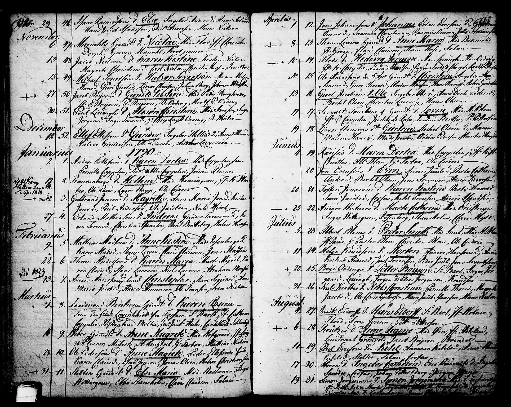 SAKO, Skien kirkebøker, F/Fa/L0003: Ministerialbok nr. 3, 1755-1791, s. 94-95