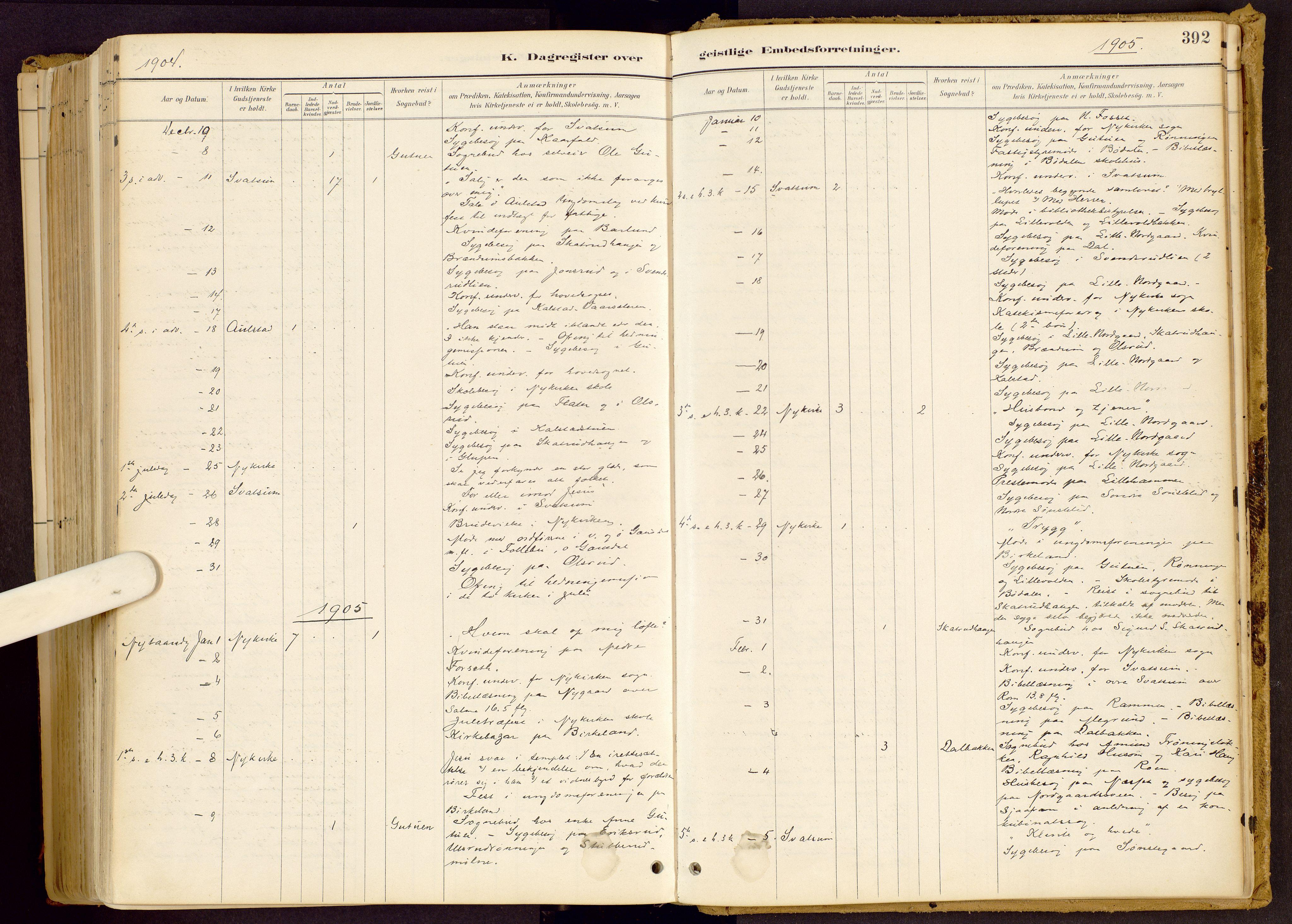 SAH, Vestre Gausdal prestekontor, Ministerialbok nr. 1, 1887-1914, s. 392