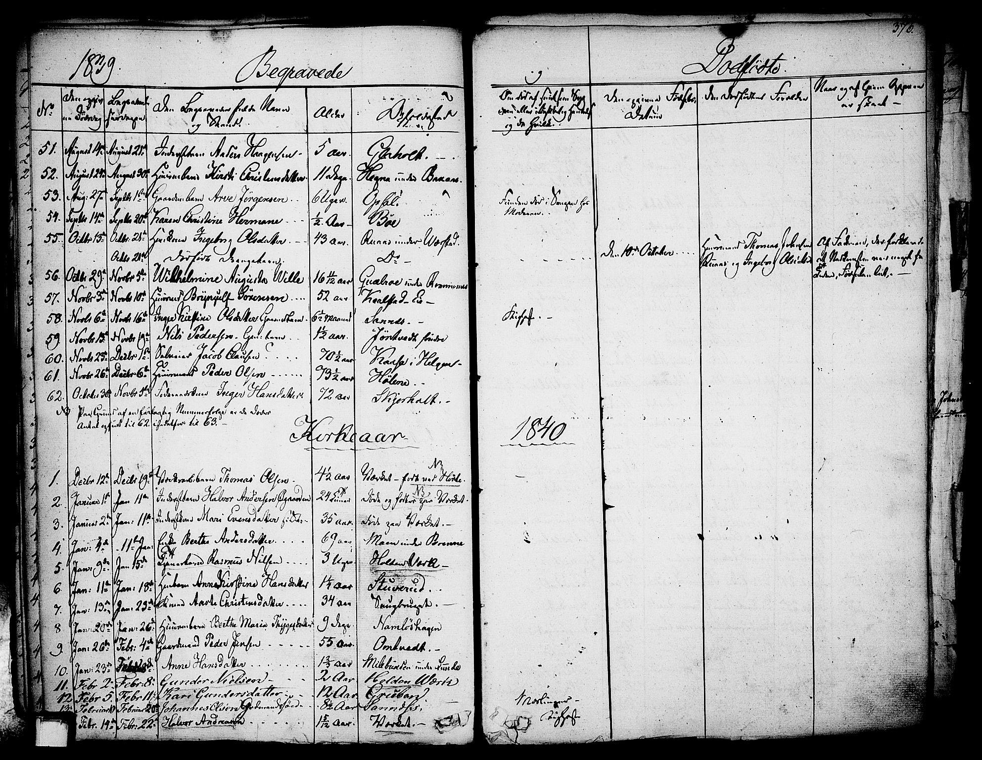 SAKO, Holla kirkebøker, F/Fa/L0004: Ministerialbok nr. 4, 1830-1848, s. 376